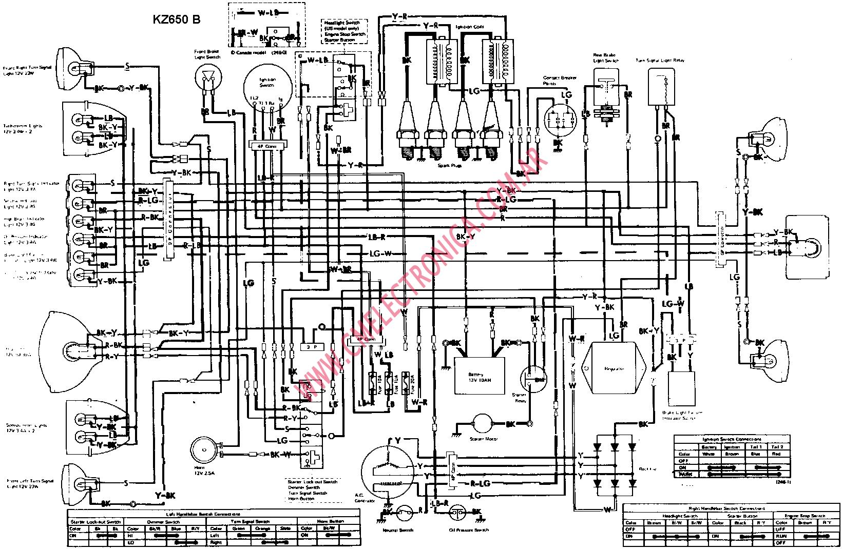 Chopper Wiring Diagram likewise 1894 further Kawasaki Kz650 b likewise Diagrama De Fusibles Ford Explorer 1998 further Kdx 175 Wiring Diagram Diagrams And Schematics. on kawasaki wiring schematics