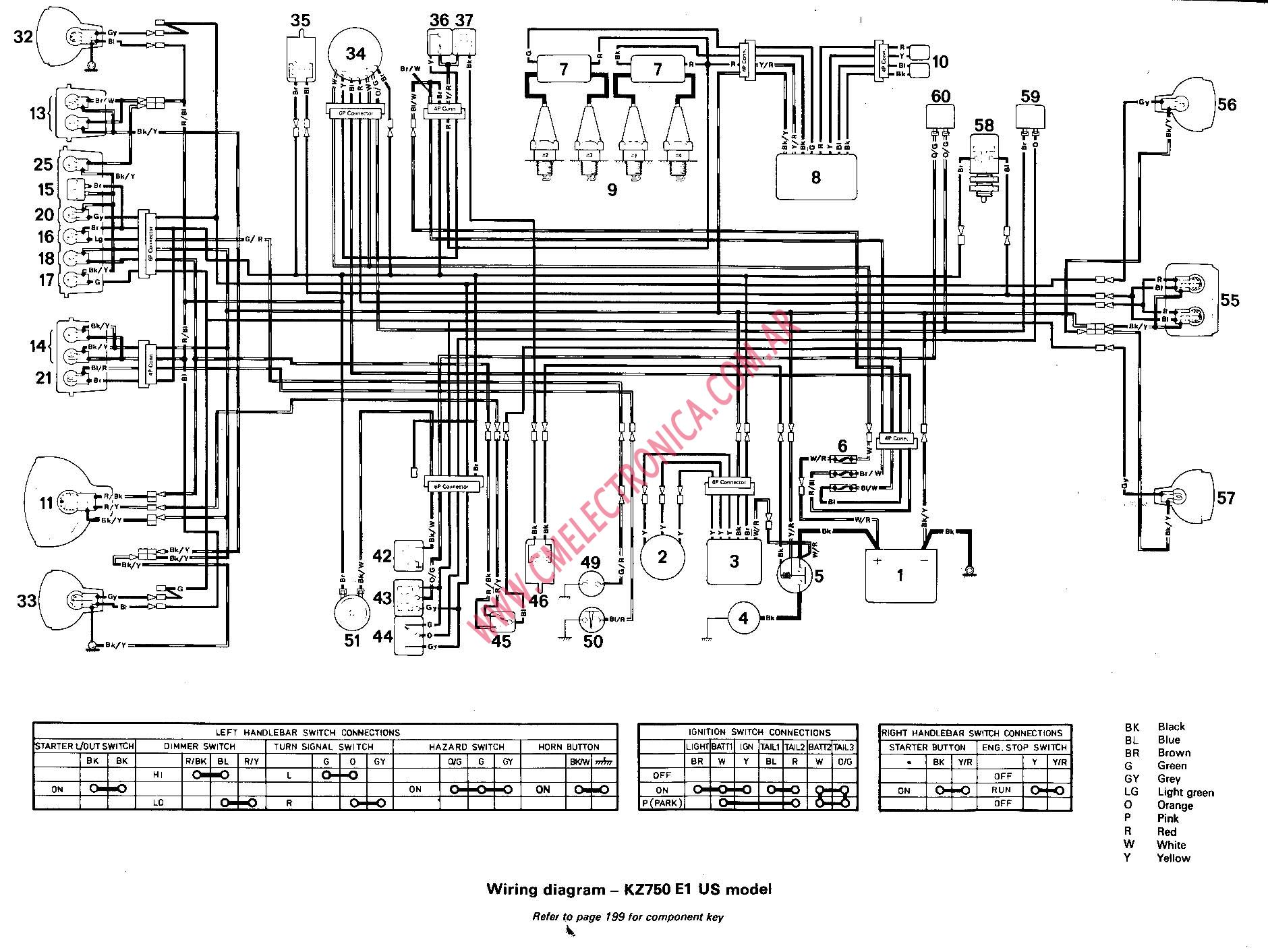 Wiring Diagram Kz750 Ltd Library Klr 650 New Holland Diagrams 1976 Kz750b Electrical Internet Of Things Rh Banyan Palace Com 76 Trans Am