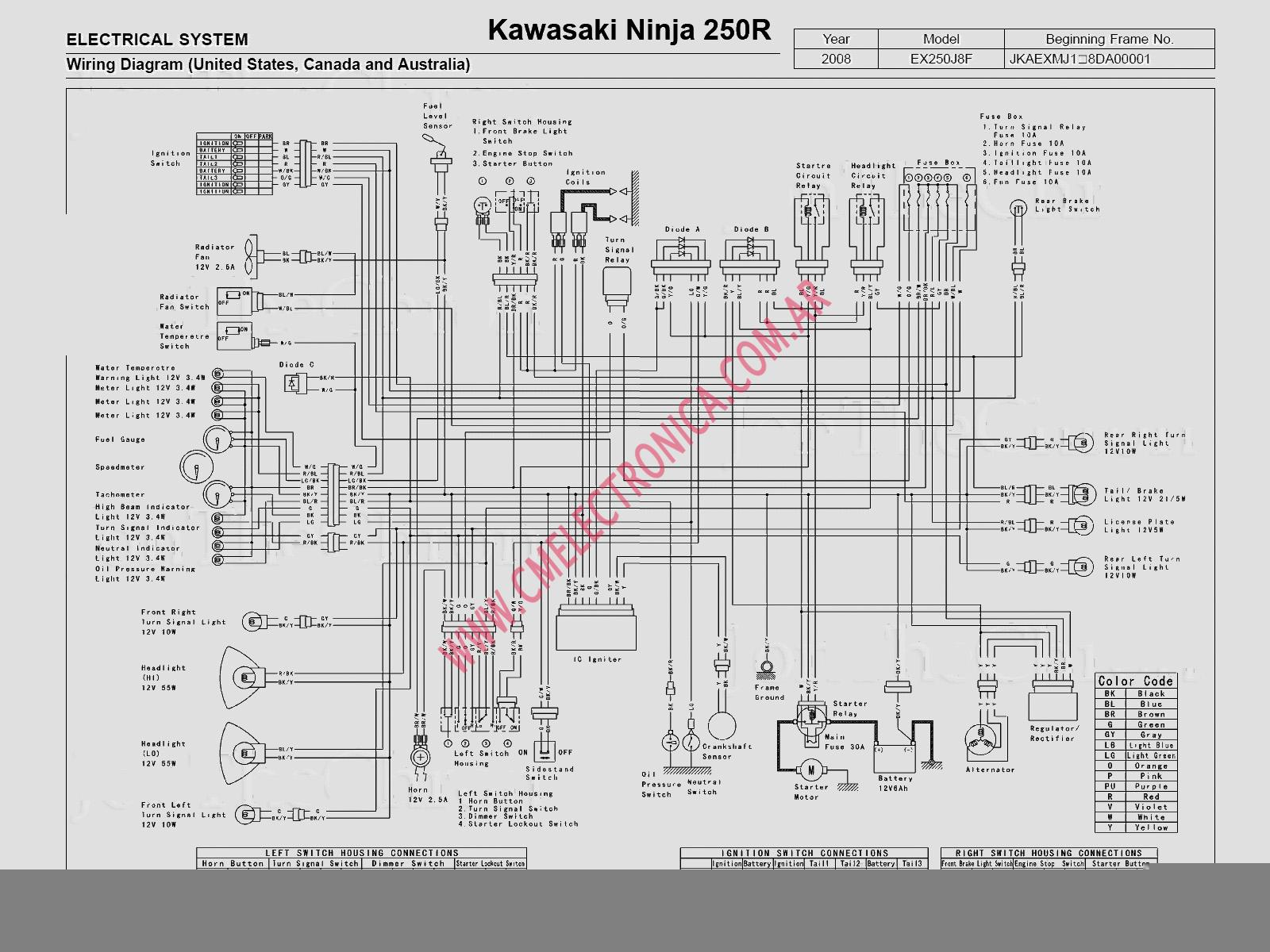 2010 Kawasaki Wiring Diagrams Great Installation Of Diagram Z1000 Ninja 250 Simple Schema Rh 1 Lodge Finder De 250r