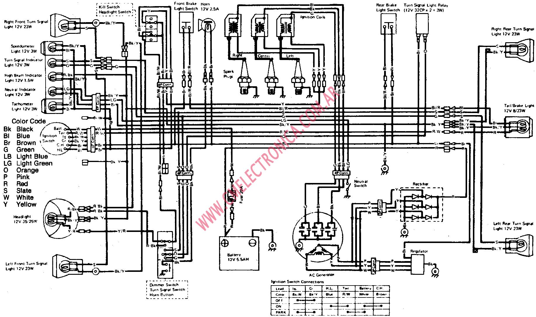 Amazing Kawasaki Wiring Schematics For Ignition Wiring Diagram Wiring 101 Akebretraxxcnl
