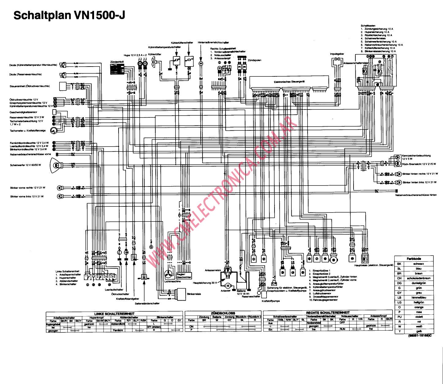 Kawasaki Vulcan 1500 Ignition Wiring Diagram