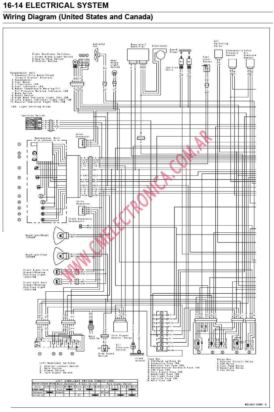 honda 750 wiring diagram honda vt1100 wiring diagram honda wiring diagram collections kawasaki vn2000 1982 honda shadow 750 wiring diagram