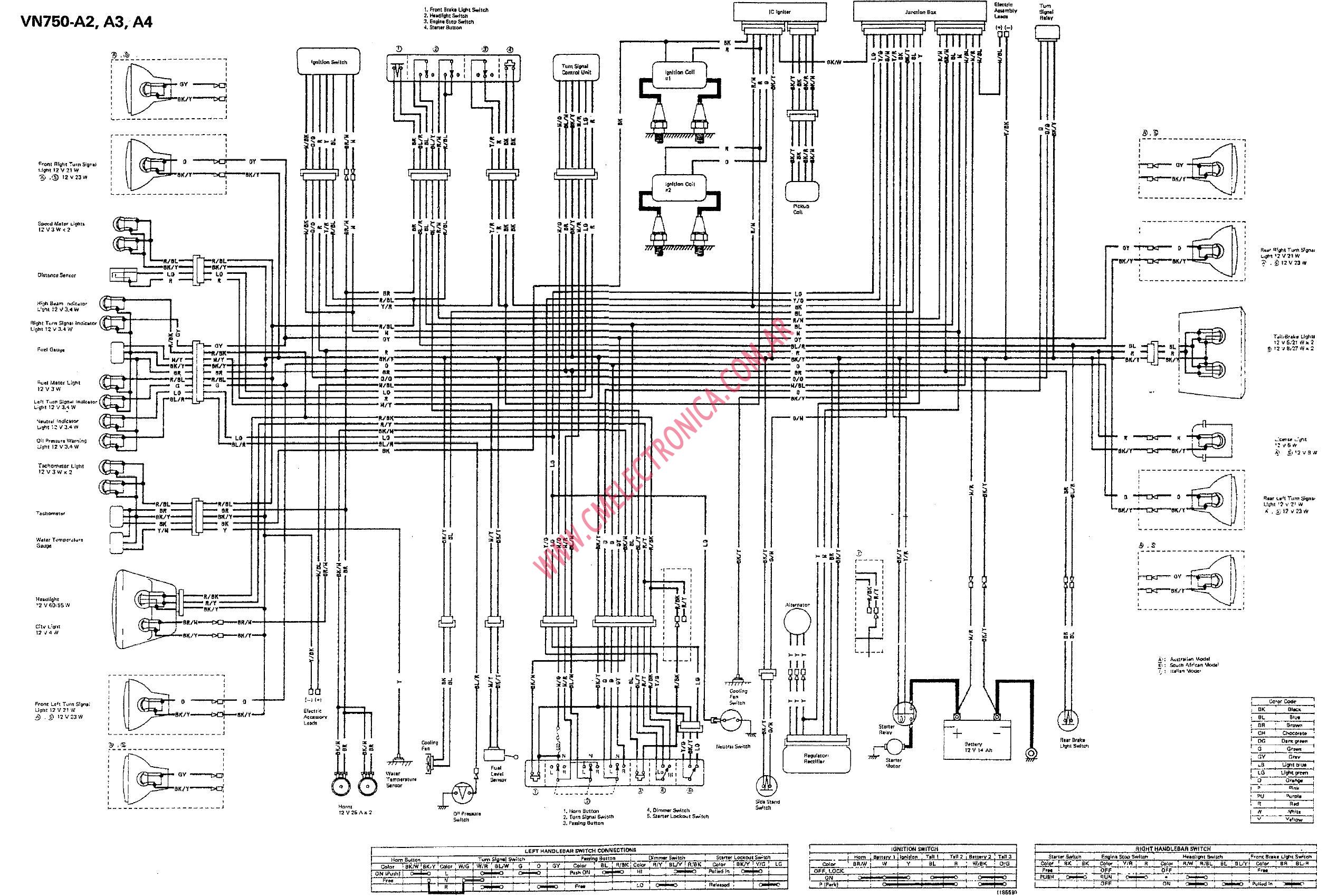 Kawasaki 650 Prairie Wiring Dia Wiring Diagram And Fuse Box