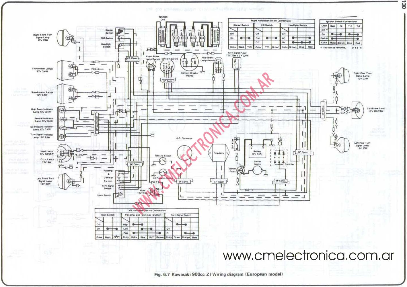 Diagrama Kawasaki Z1 900