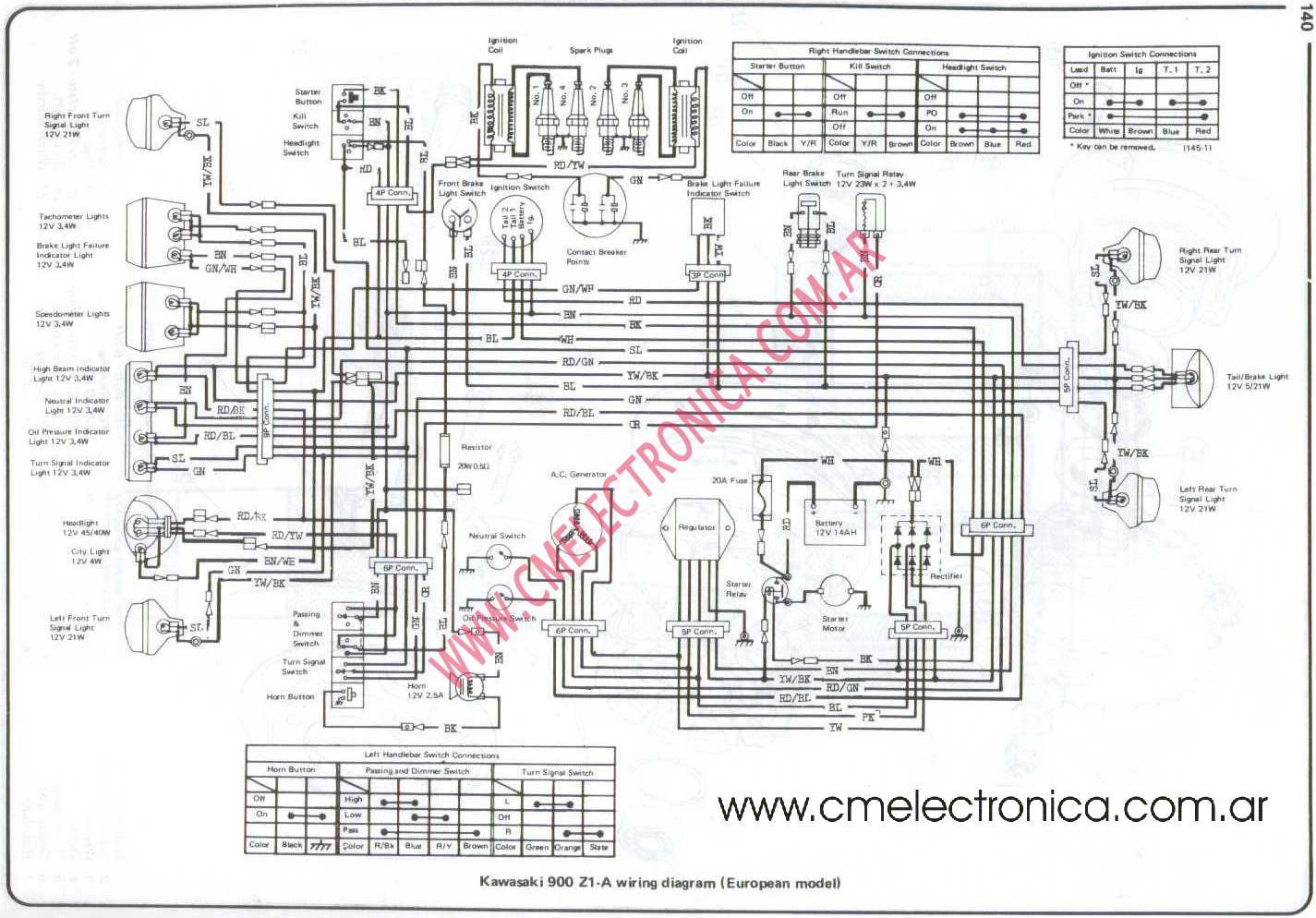 Diagrama Kawasaki Z1a 900