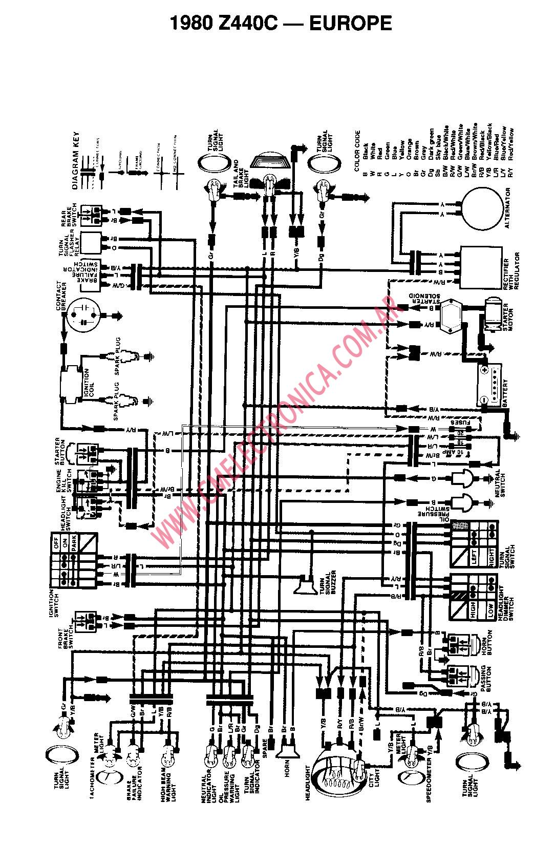 Kawasaki Bayou Engine Diagram Wiring Library Motorcycle Parts 2005 Kdx220a12 Kdx220r Covers Diagrama Z440c