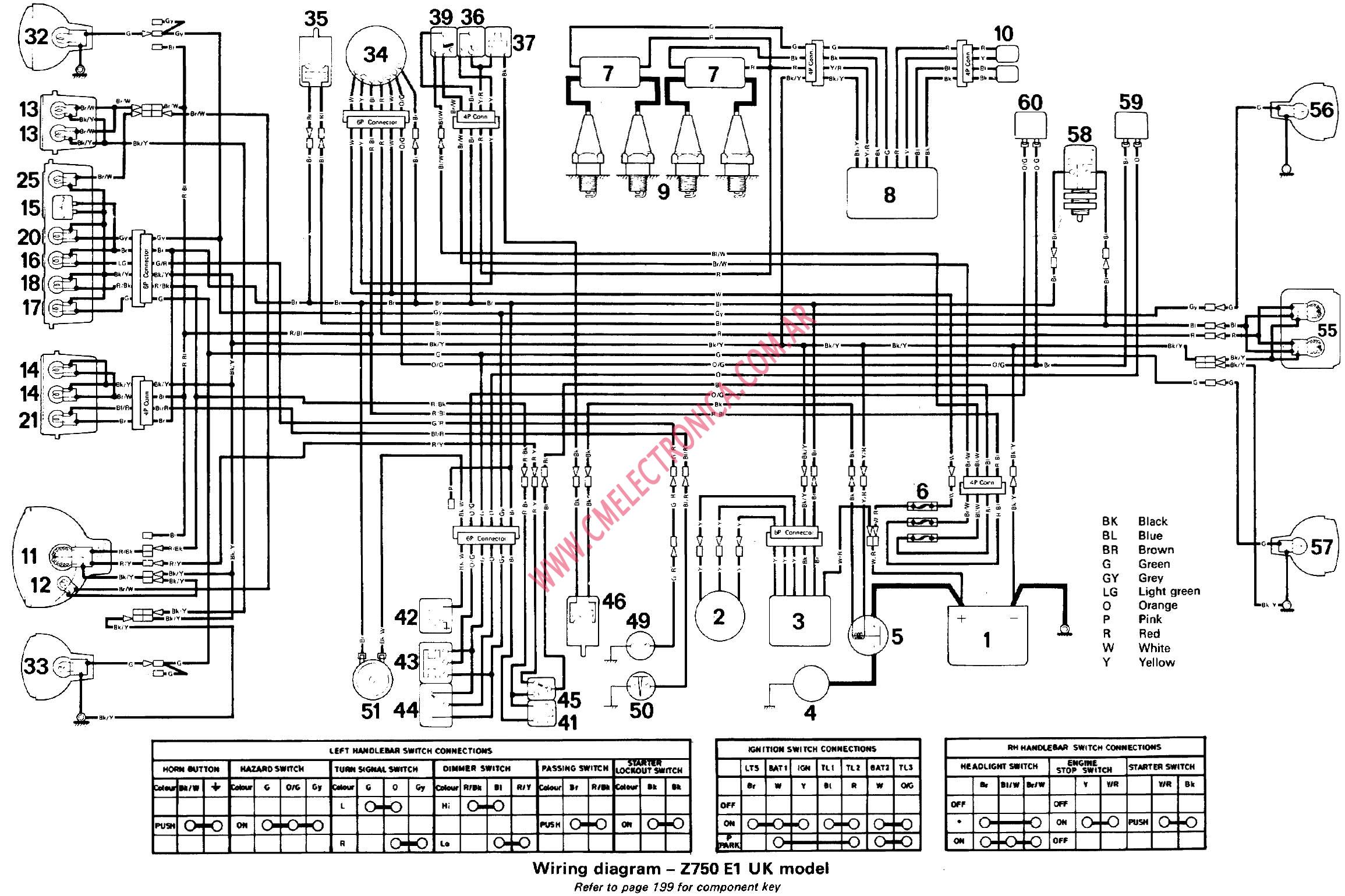 Kawasaki Z 750 Wiring Diagram Data Yamaha Diagrama Z750 2006 Z750s