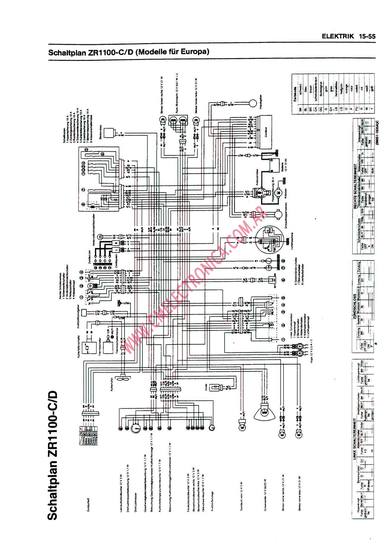 ... kawasaki zrx1100 300ex wiring diagram 300ex diy wiring diagrams manual  and at cita.asia