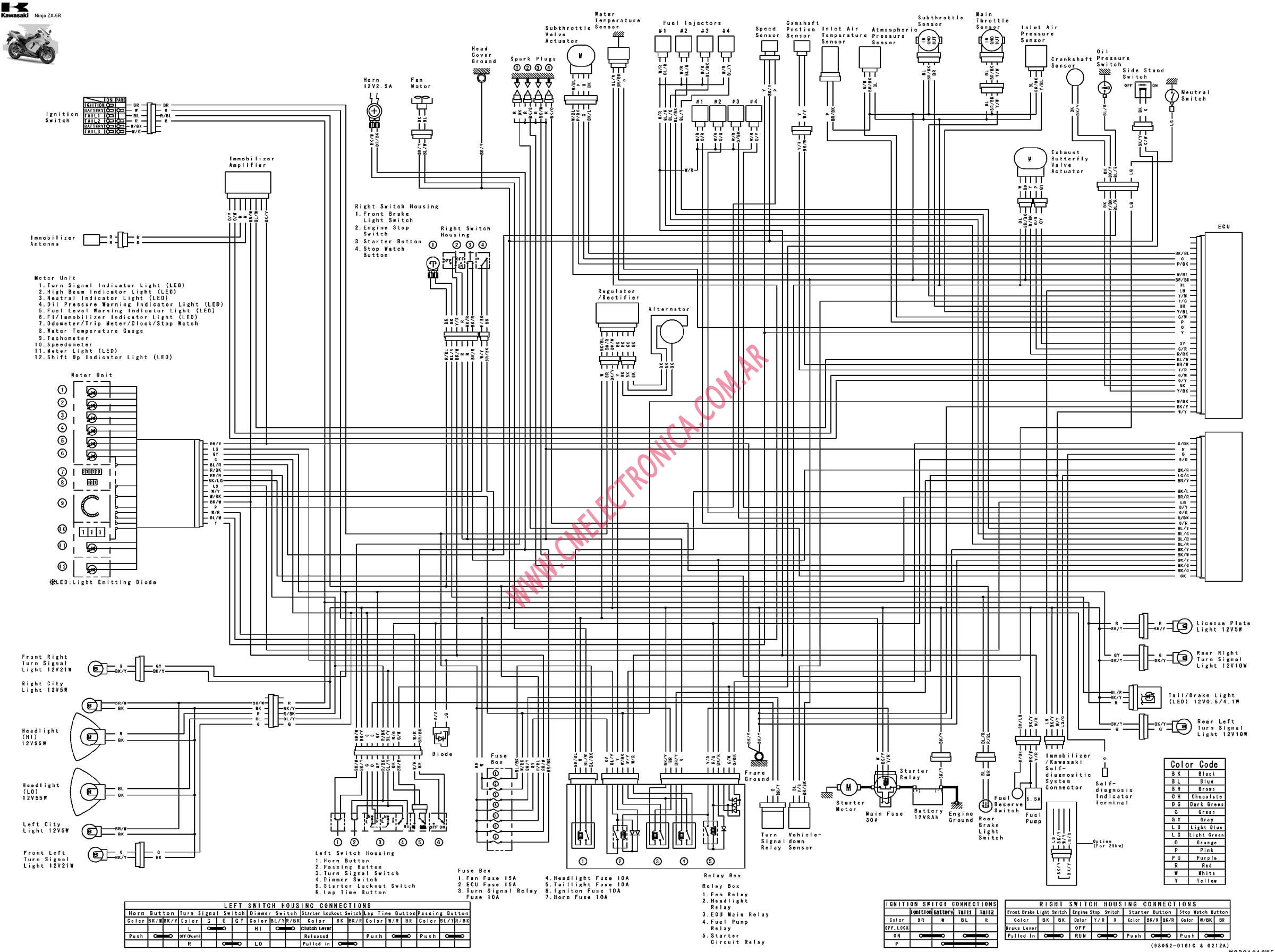 [DIAGRAM_1JK]  C501 05 Kawasaki 636 Wiring Diagram | Wiring Library | Zx6r Engine Diagram |  | Wiring Library