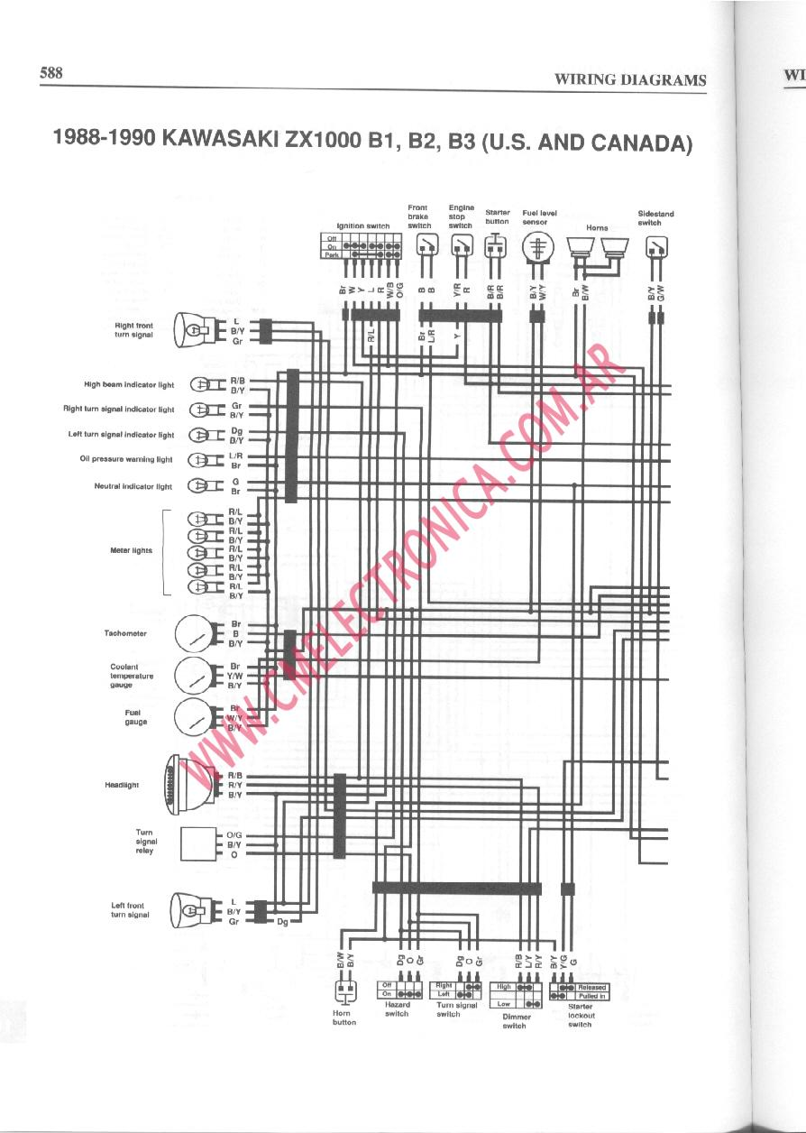 kawasaki 4 wheeler wiring diagram