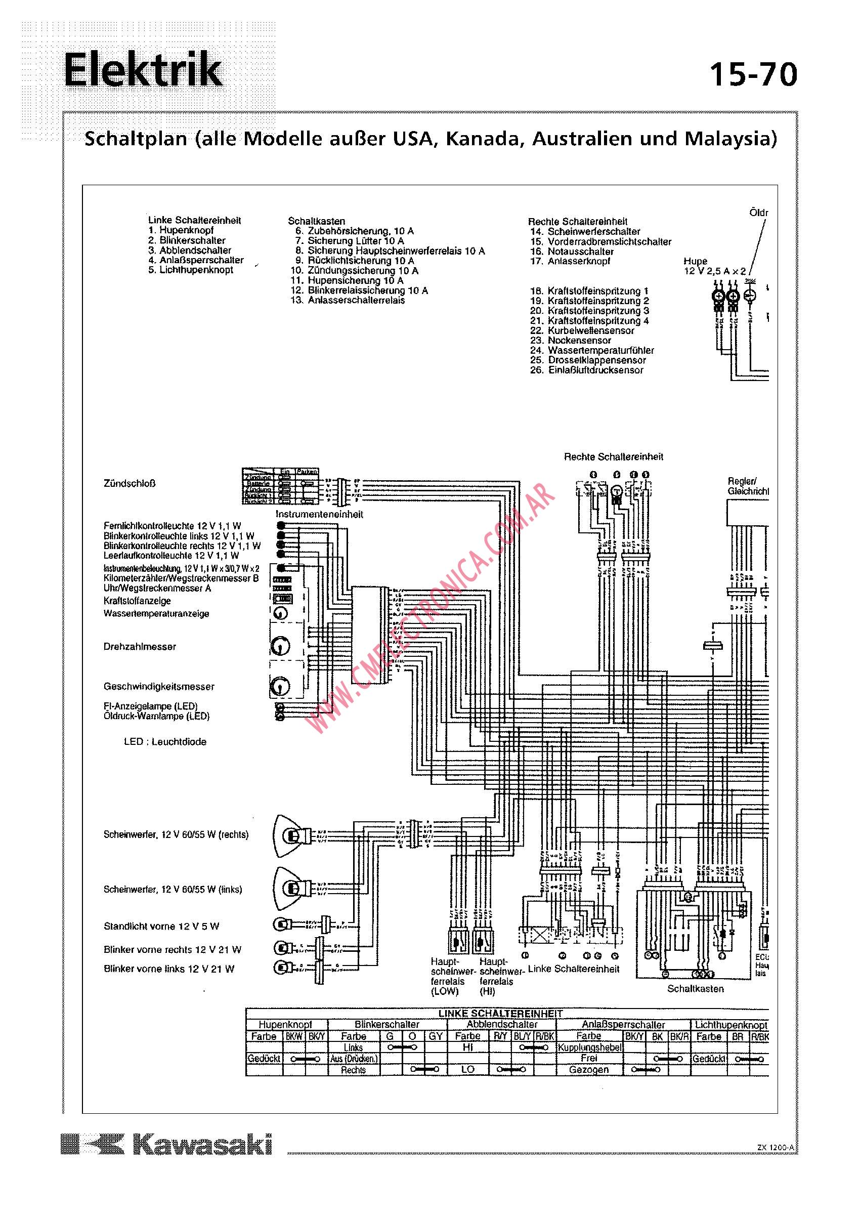 2003 Kawasaki Zx12 Wiring Diagram Library Z1000 Electrical Diagrama Zx12r Zx10r 2006 2016