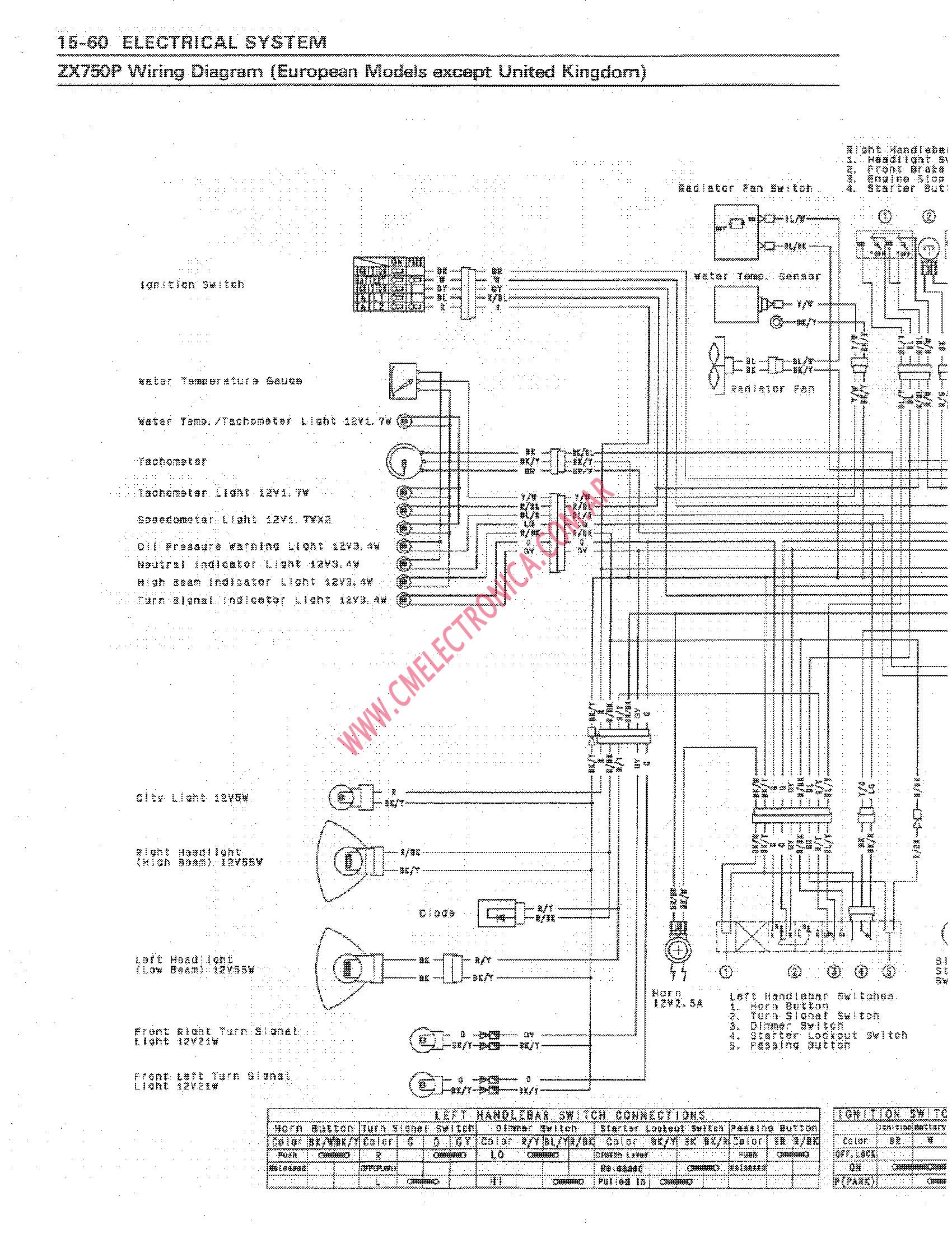 93 zx7 wiring diagram kawasaki zx7 wiring diagram 91 zx7 wiring diagram - wiring diagram #2
