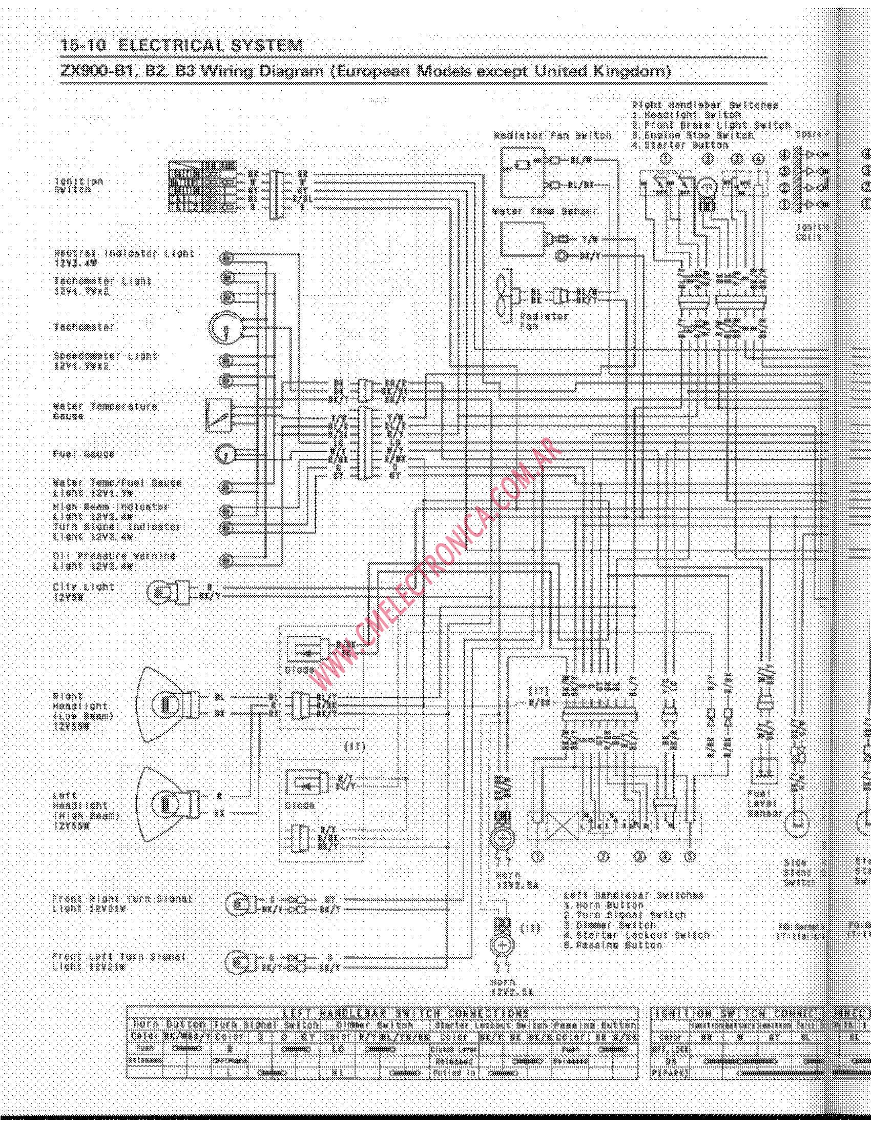 kawasaki zx9r 96 kawasaki zx9r wiring diagram wiring diagrams kawasaki zx9r e1 wiring diagram at alyssarenee.co