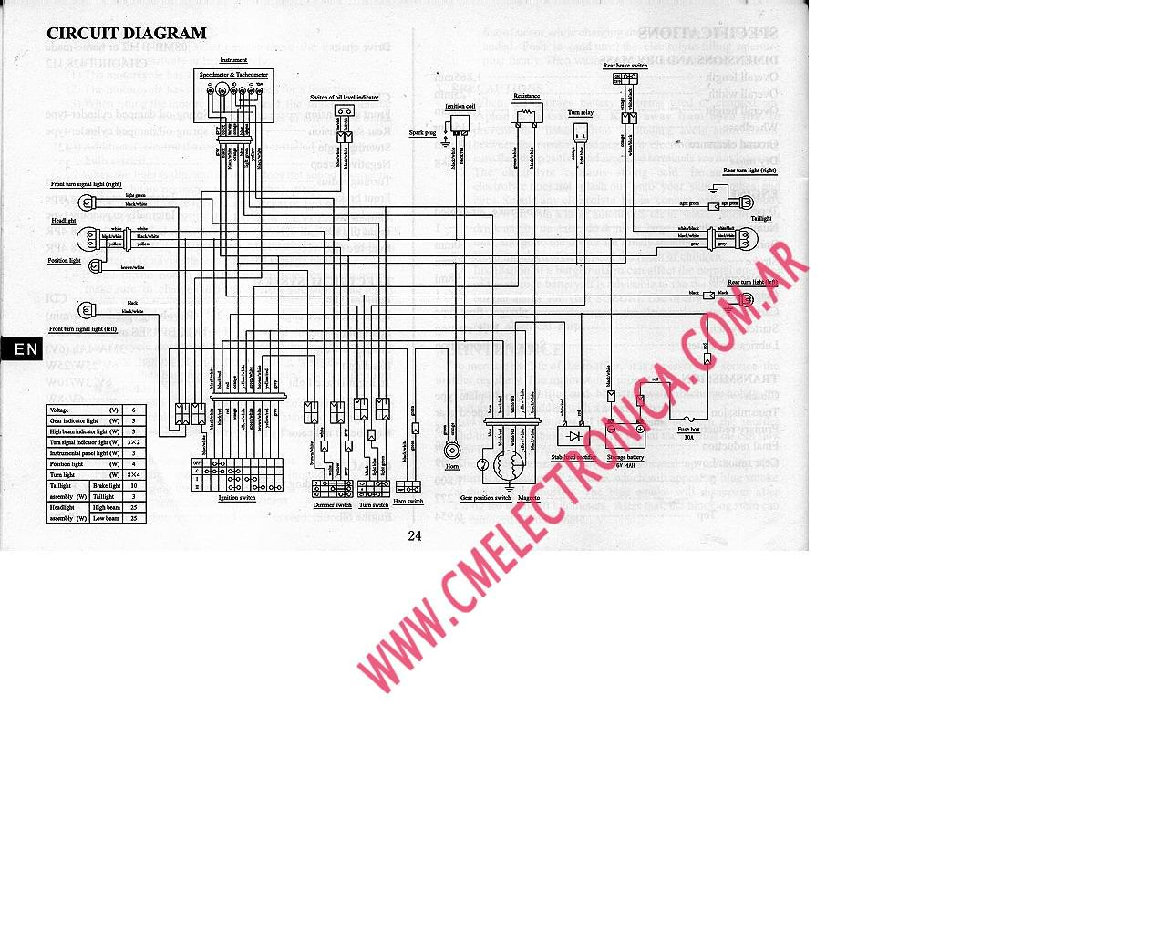 Suzuki Ax100 Wiring Diagram Simple Detailed 1997 King Quad Diagrama Ozark 250