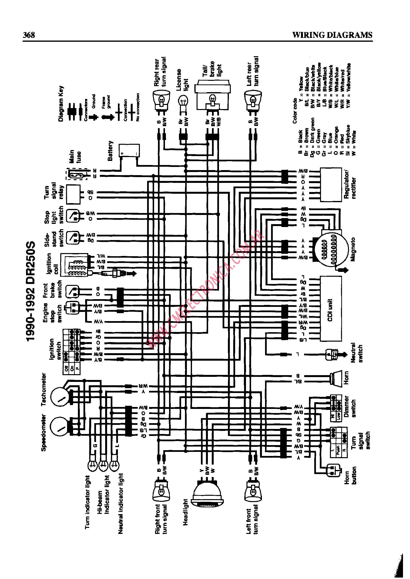 Suzuki Dr 250 Wiring Diagram Control 82 Camaro Engine Bay Schematic Gn 125 28 Images