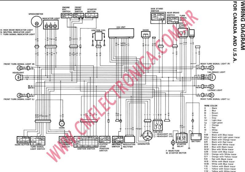 Diagrama Suzuki Dr650 Usa