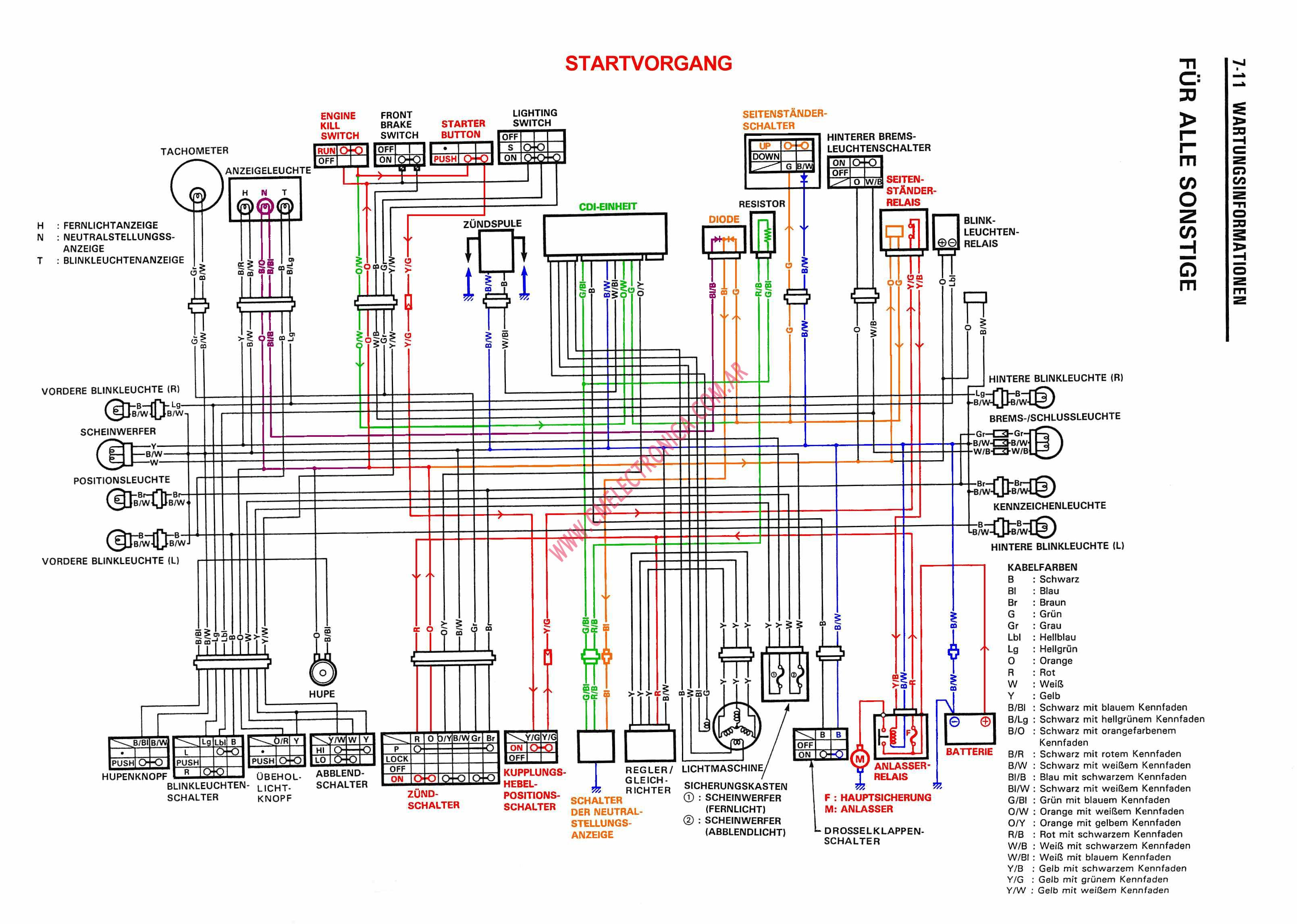 Suzuki Dr 750 Wiring Diagram Data Yamaha 125 H Gs850