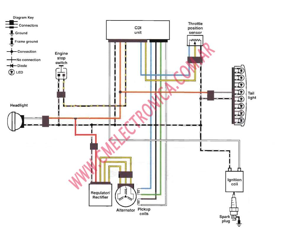 yamaha 4 wheeler wiring diagram atv 4 wheeler wiring diagram, Wiring diagram