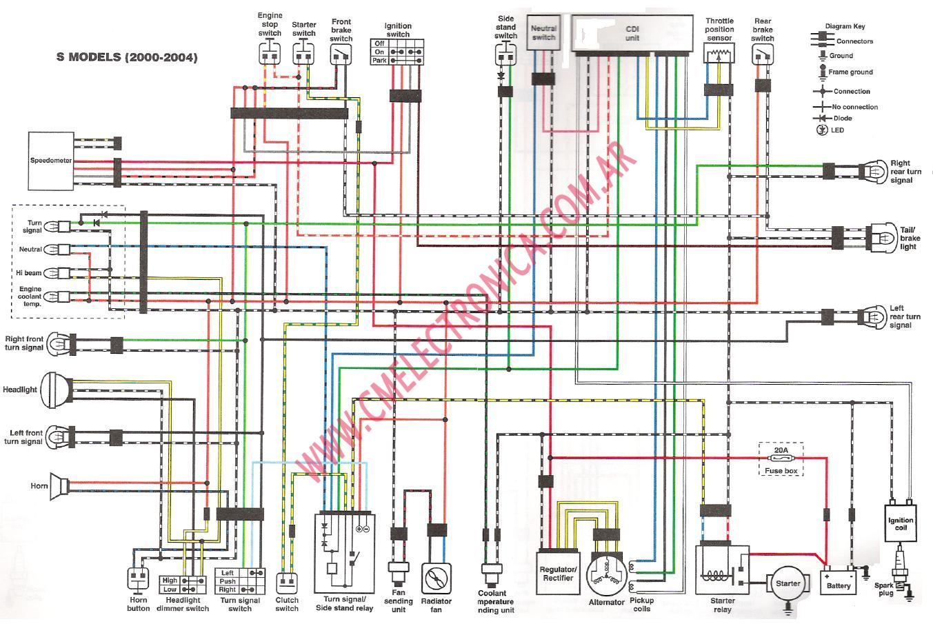 cbr 600rr wiring diagram headlight issue i found a diagram on thumpertalk i dont really know how to it though