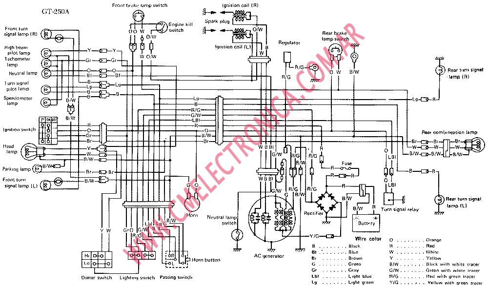 2007 suzuki gsxr 750 wiring diagram images suzuki katana 750 gsxr 750 wiring diagram moreover yamaha r6