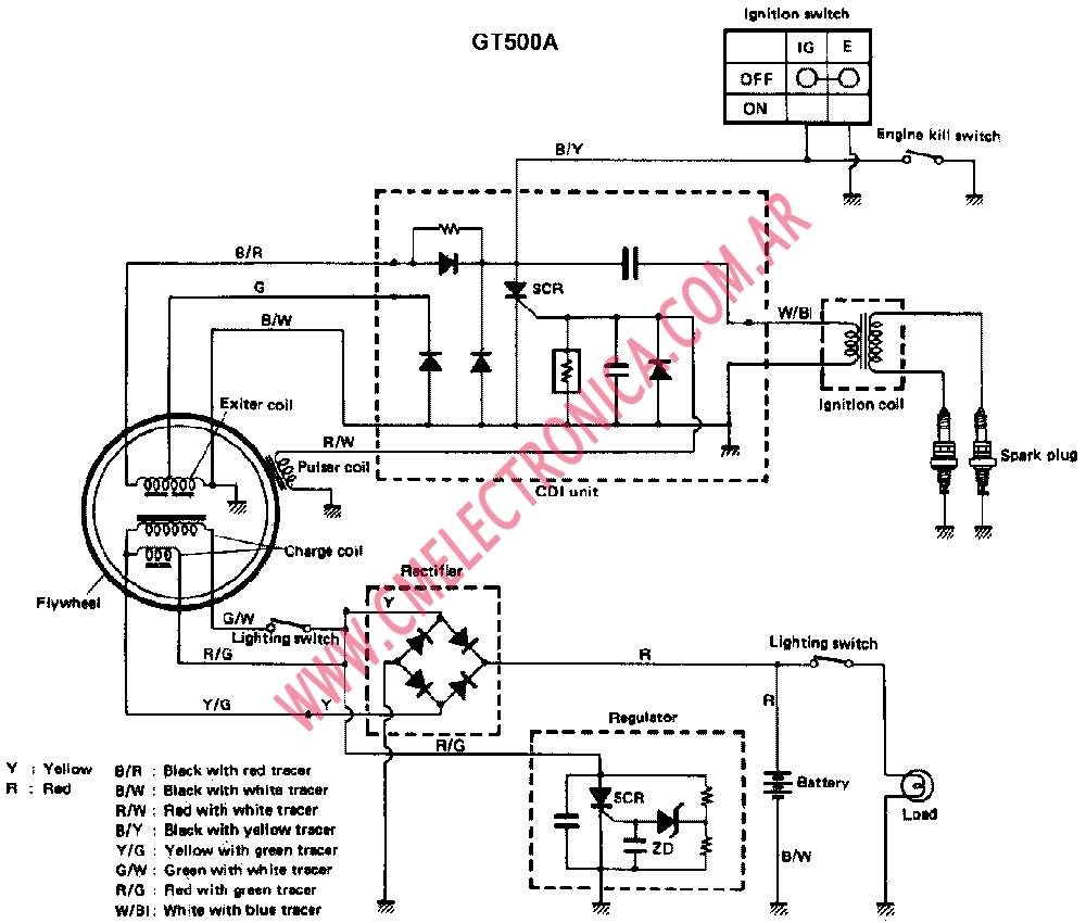 Suzuki Alto Electrical Wiring Diagram - Diagrams online on