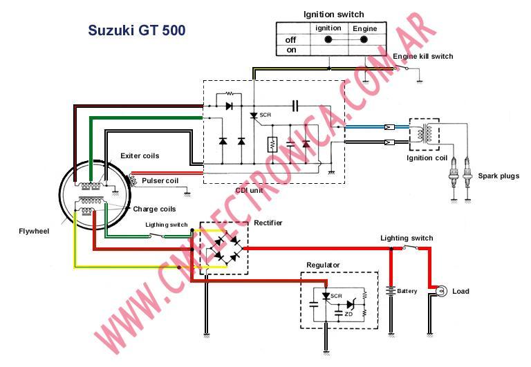 Diagrama Suzuki Gt500eldiagb