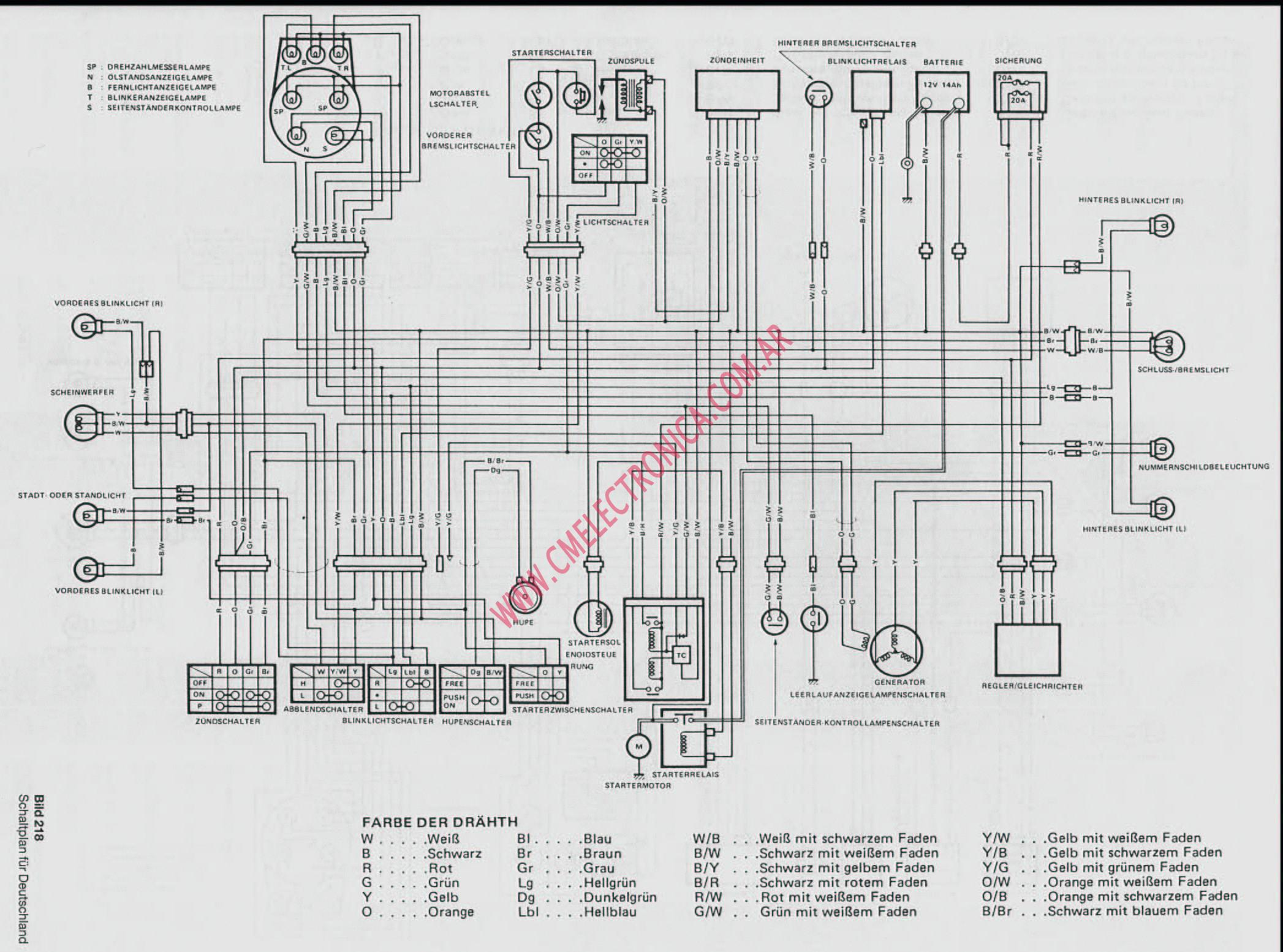 otragg - blog 2005 gs500 wiring diagram