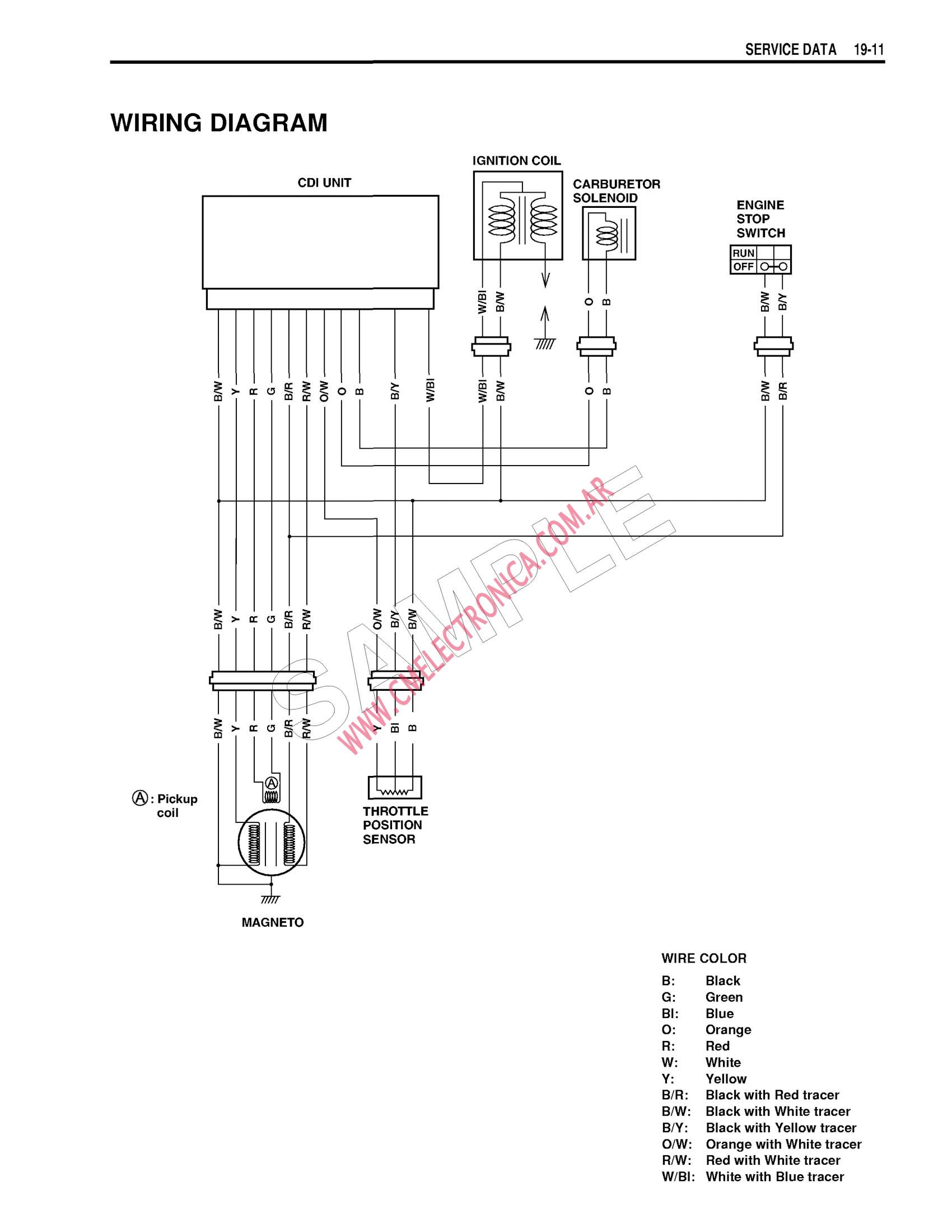 suzuki gs850 wiring diagram honda cx500 wiring diagram