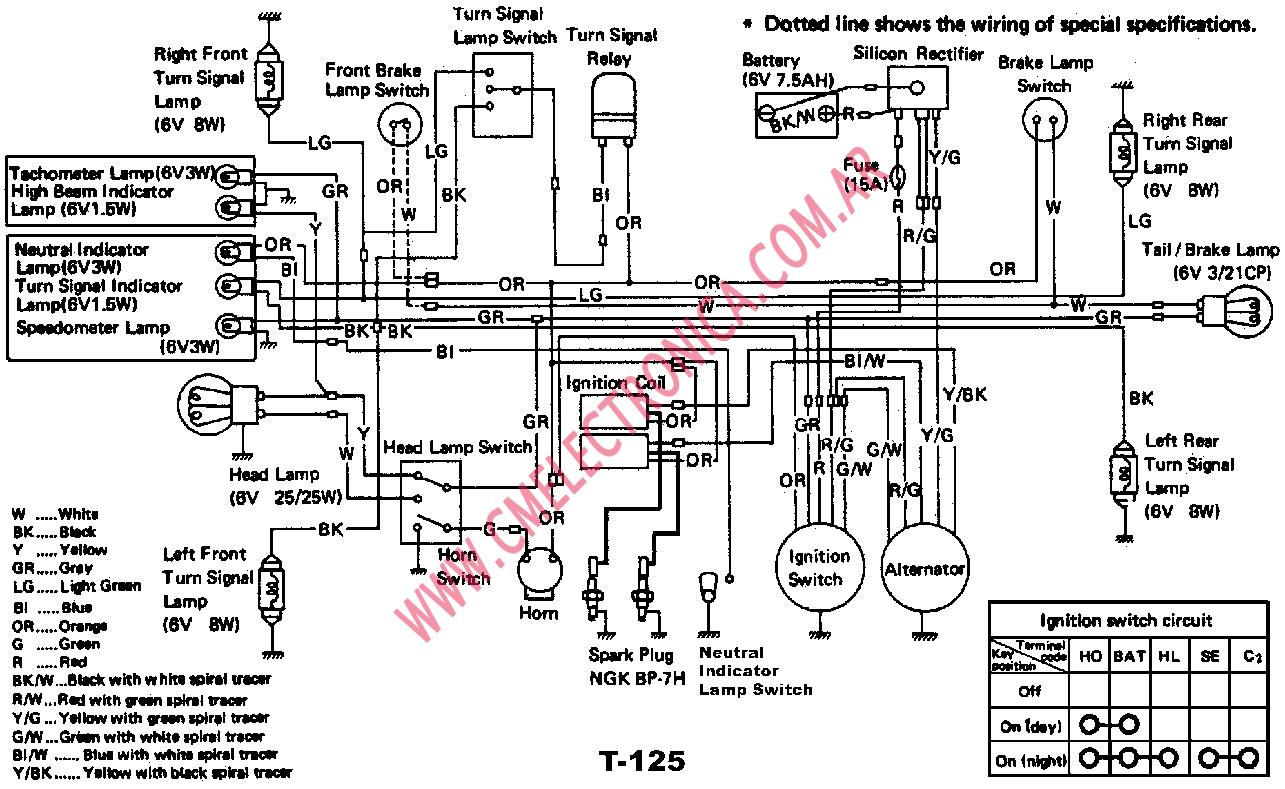 Suzuki T125 on Honda 250 Wiring Diagram