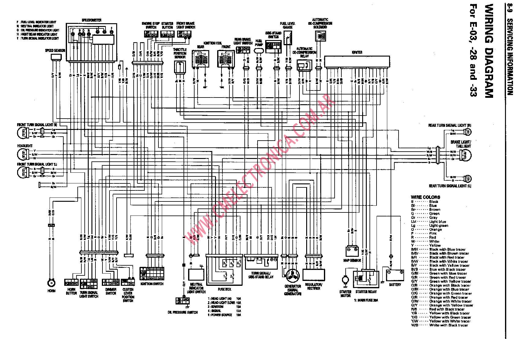 Diagrama Suzuki Vl1500lc