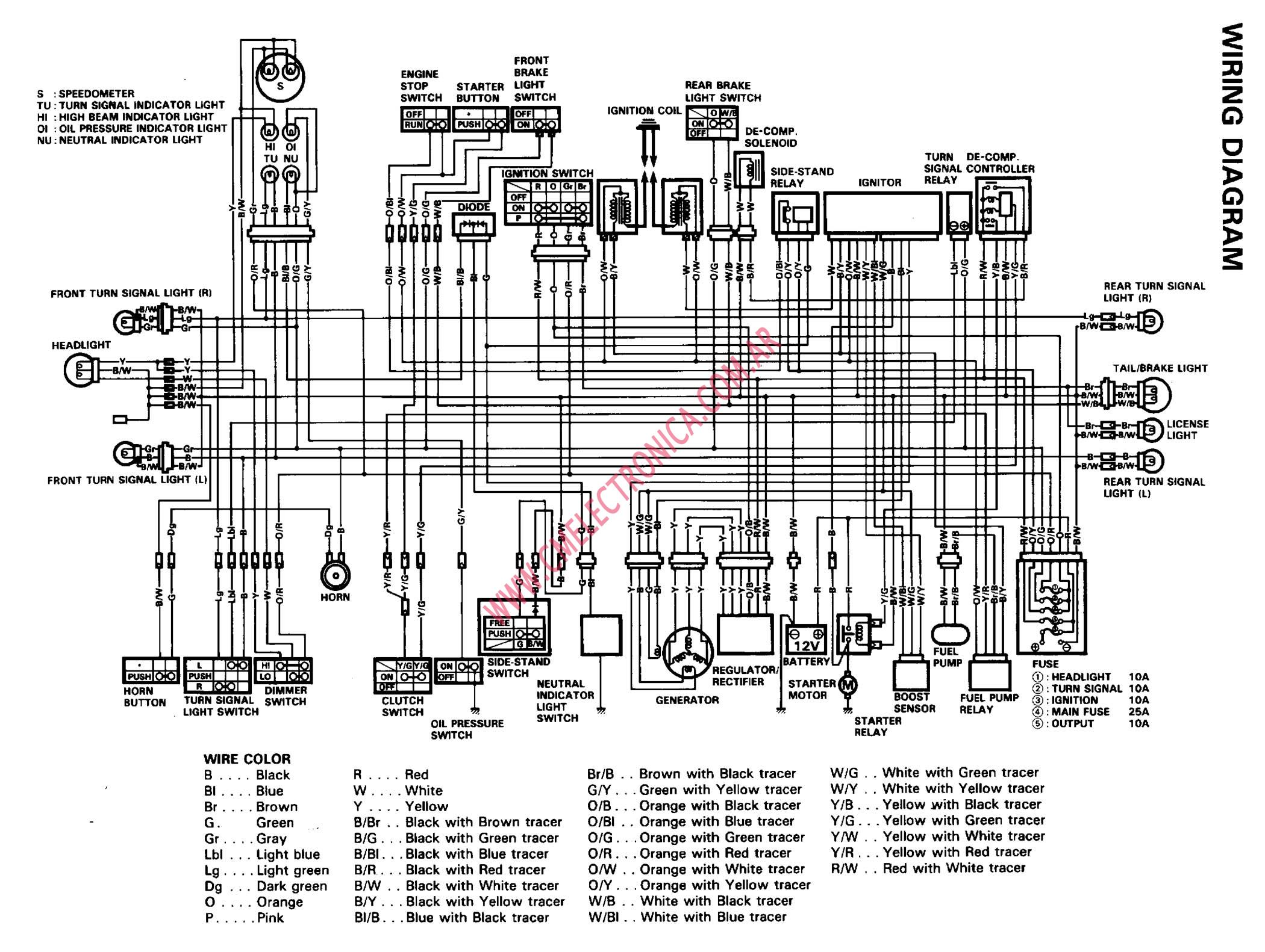 suzuki vs1400 diagrama suzuki vs1400 suzuki intruder 1400 wiring diagram at gsmportal.co