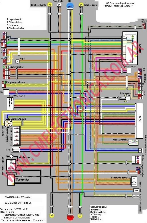 Diagrama Suzuki Xf650