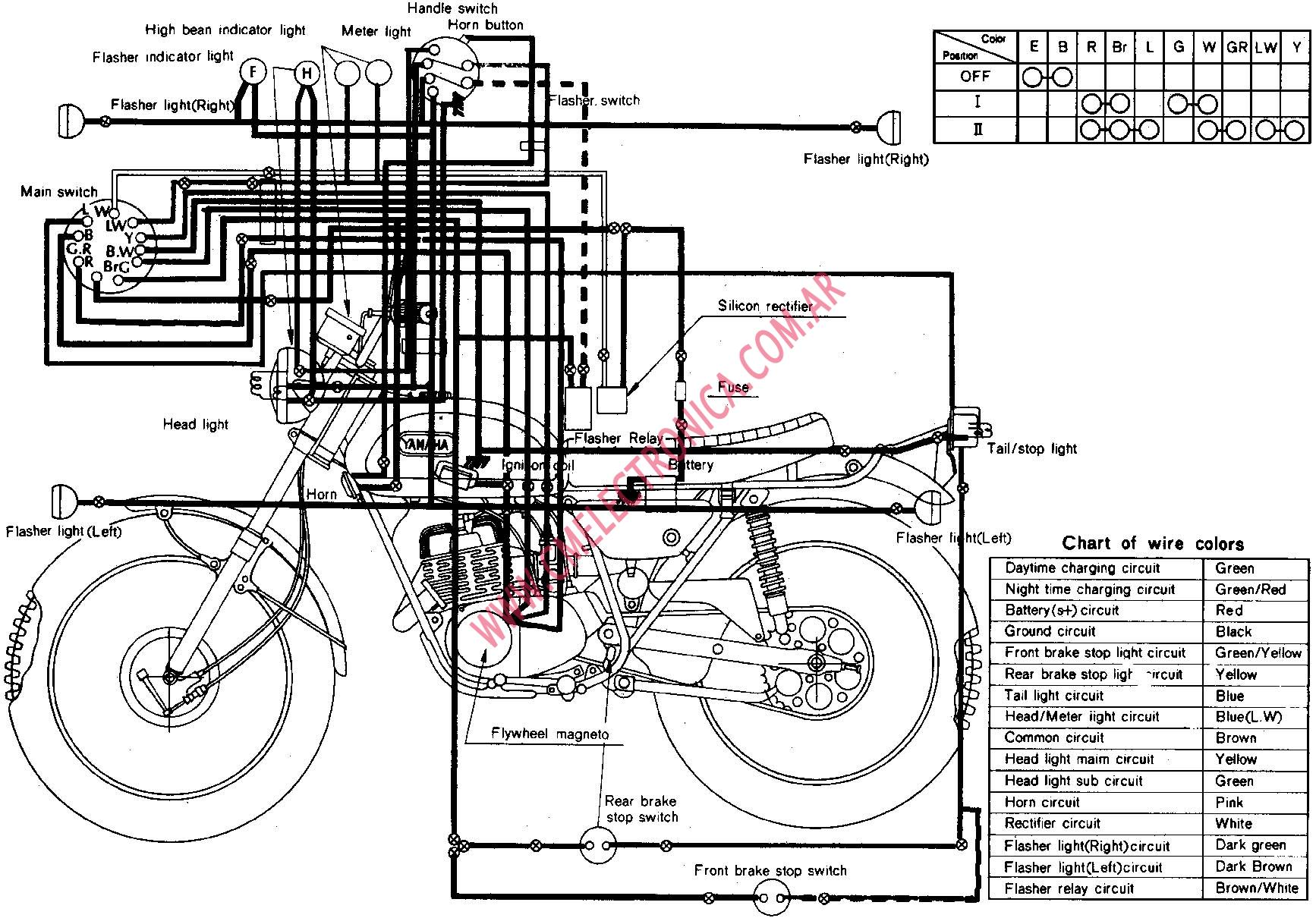 rt 100 diagram related keywords suggestions rt 100 diagram yamaha dt250 wiring diagram further dt 175