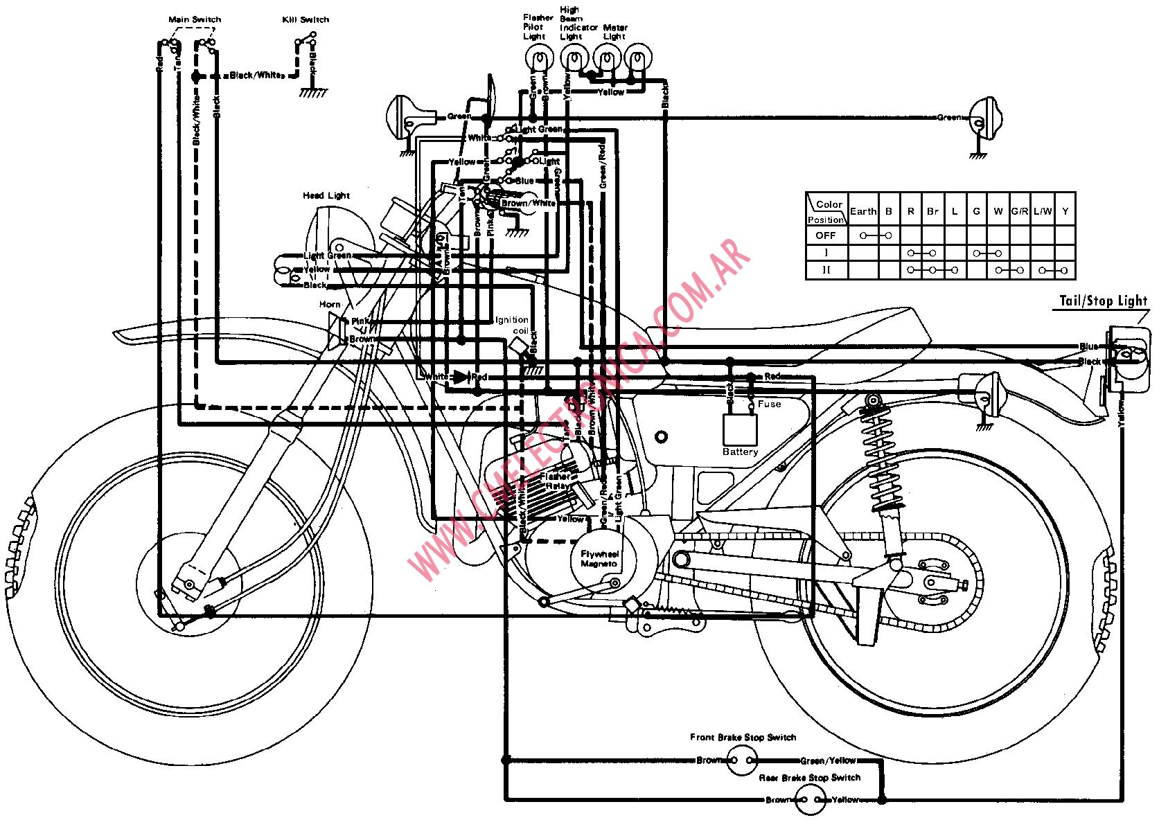 Wiring Diagram Yamaha Dt250 Another Blog About 1974 Dt 100 Diagrama Dt250a Dia