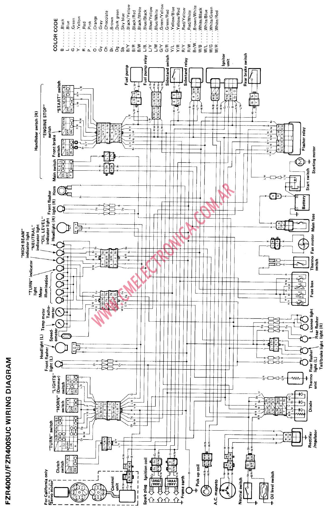 2003 Yamaha Kodiak 400 Wiring Diagram Schematic 2019 1996 Carburetor Car Interior Design