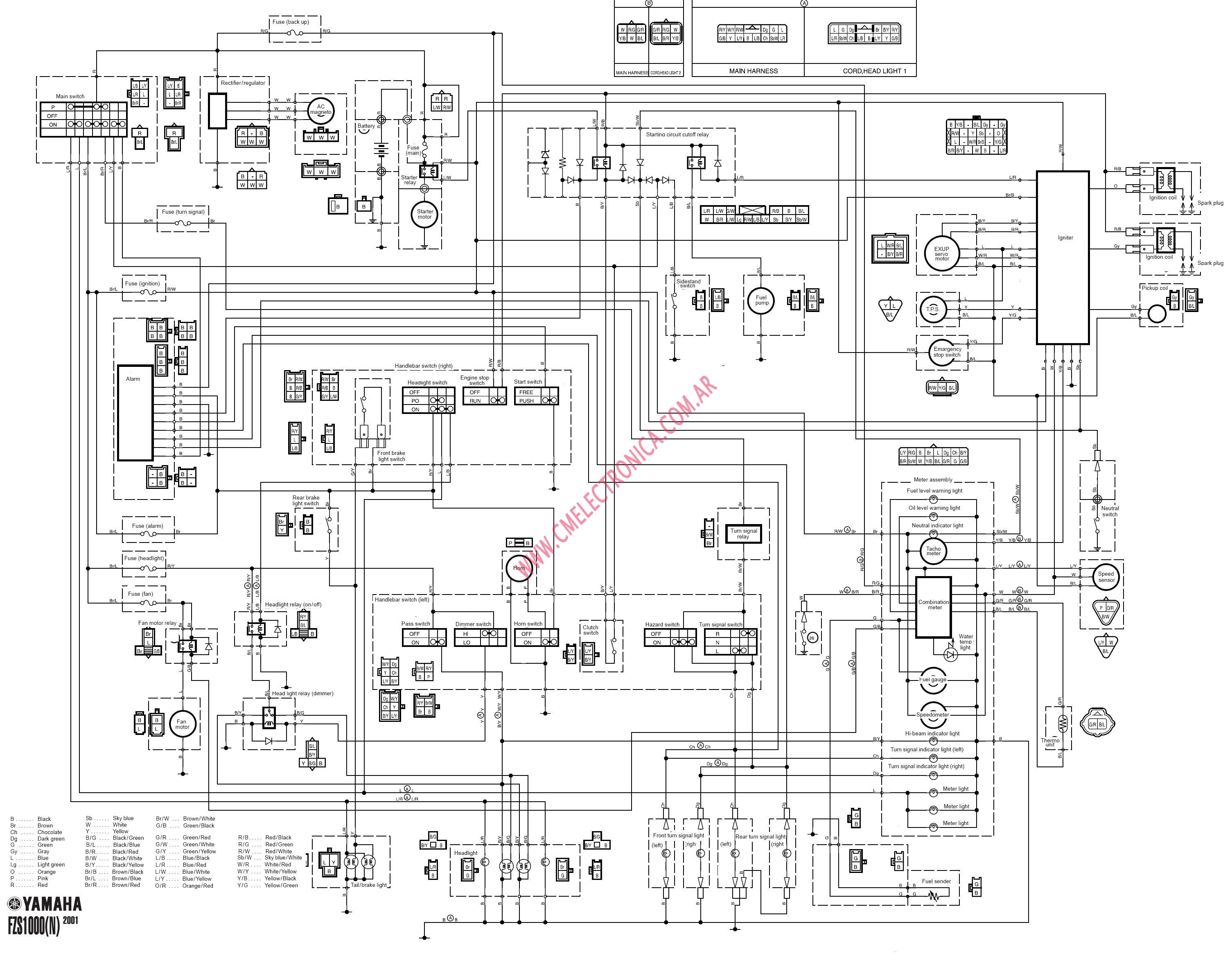 Yamaha Fzr600 Wiring Diagram Page 3 And Schematics 1996 Fzr 600 Schematic Diagrams Source Further Fz750 Likewise Ce 16828 1 Also 44087 98y Additionally Moreover