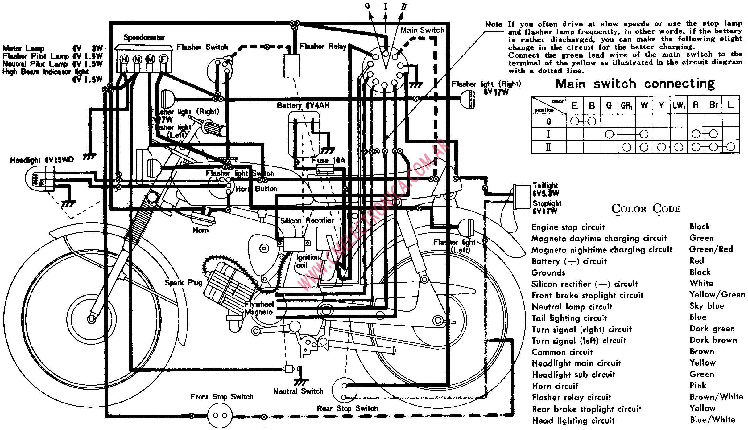 Yamaha Ct1 175 Wiring Diagram Yl2 Wire Schematic G8 Golf Cart Electric Image For Electrical Readingrat Net Yamahas 2
