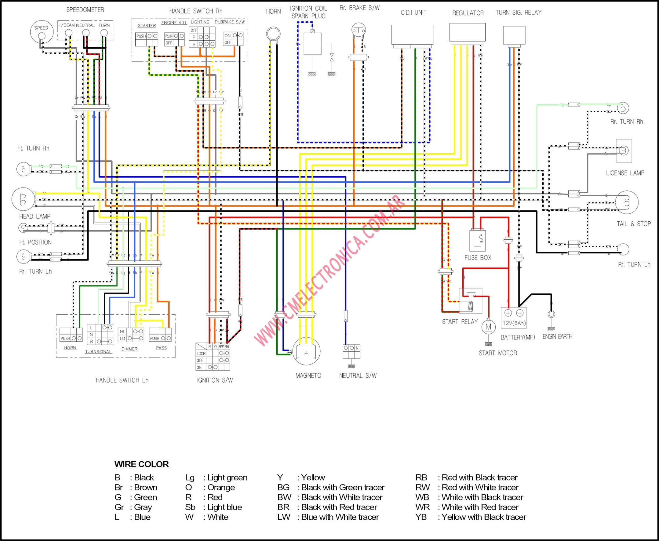 Yamaha Hyosung Rt125 Tw125 on 50cc atv wiring diagram ma