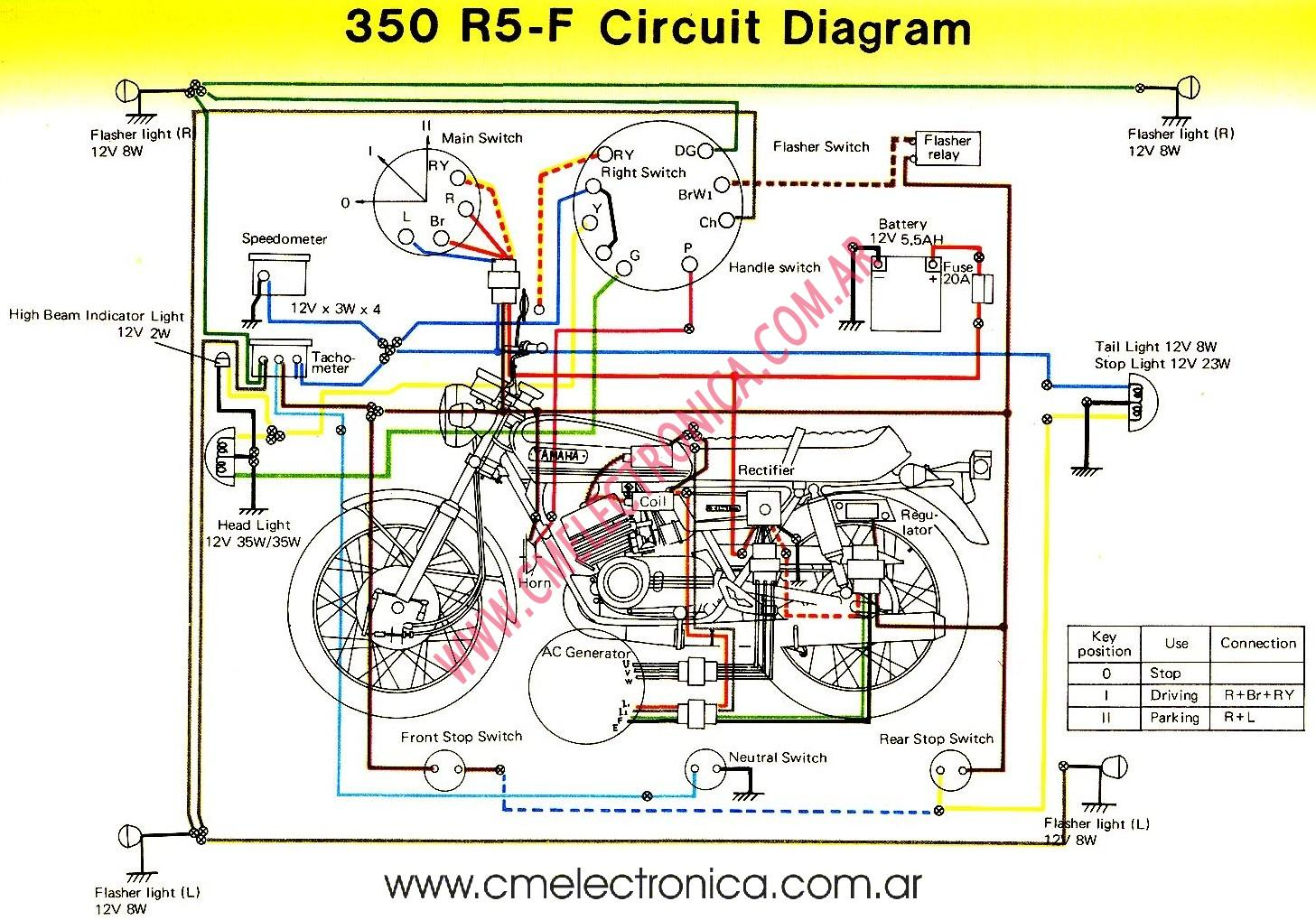 Yamaha R5 on yamaha atv wiring diagram