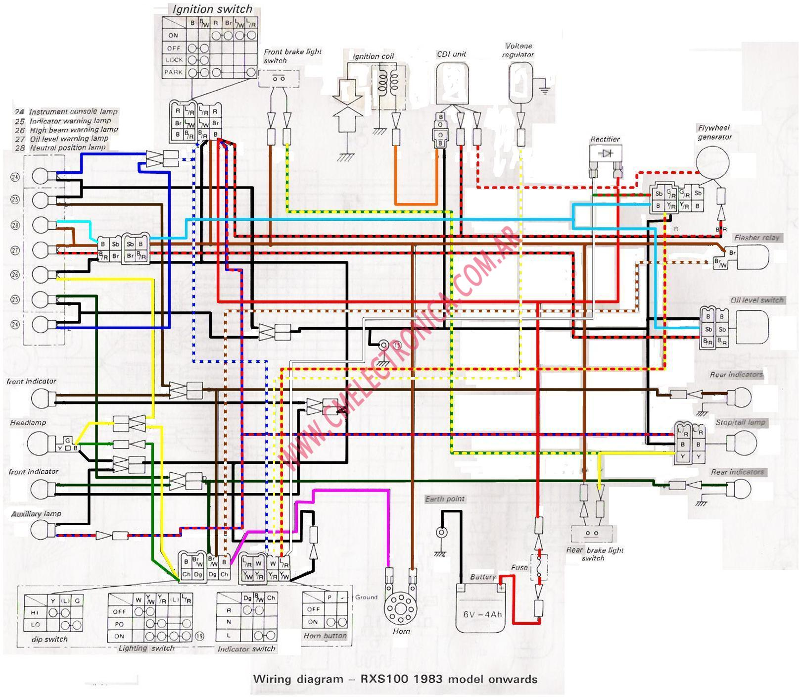 ... Wiring Diagram Yamaha Rxz 135 Electrical & Wiring Diagram Yamaha YZF R1 Wire  Diagram 72 Yamaha