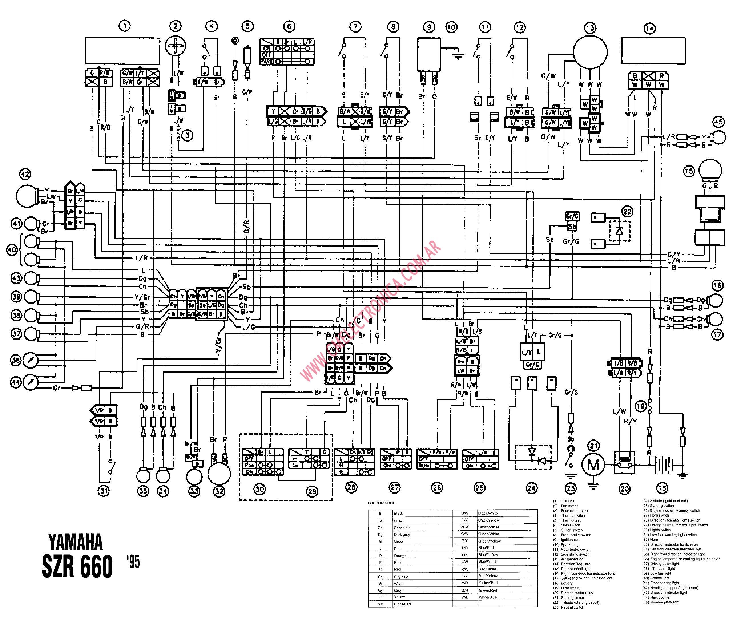 yamaha sz r wiring diagram   26 wiring diagram images