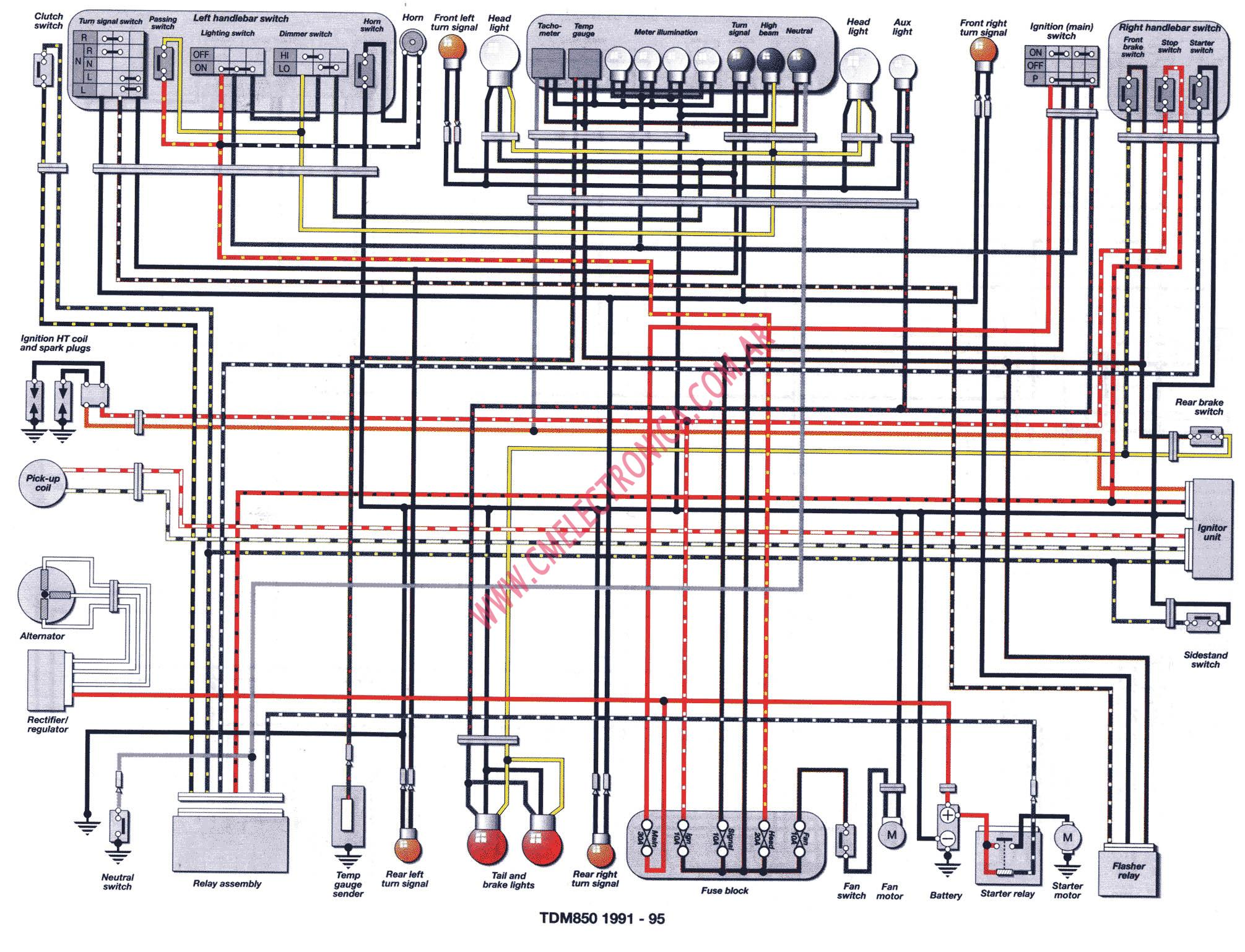 fuse box on gmc fuse wiring diagrams