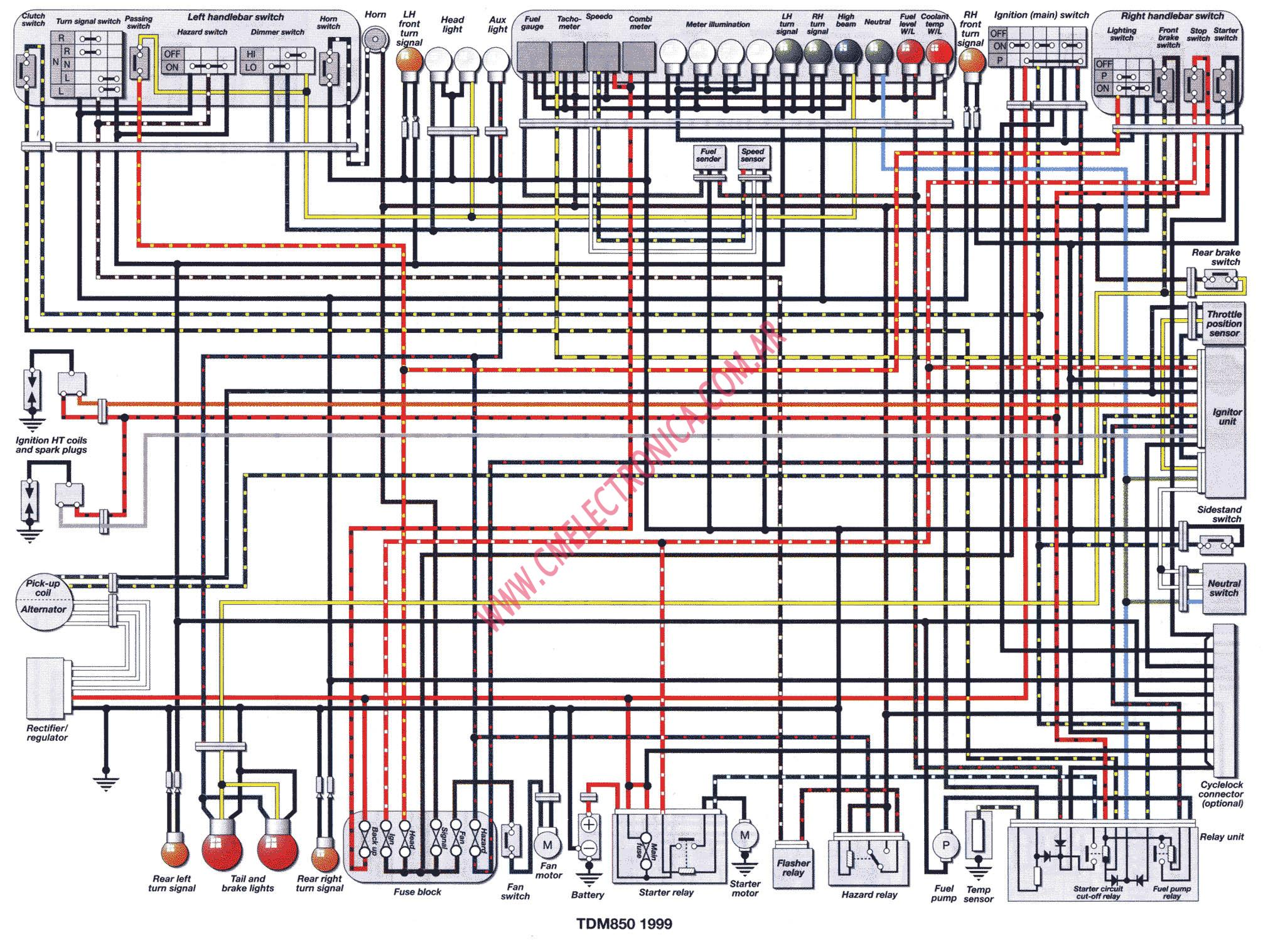 yamaha tdm850_99 yamaha rhino ignition wiring diagram the wiring diagram yamaha yfz 450 wiring diagram at fashall.co
