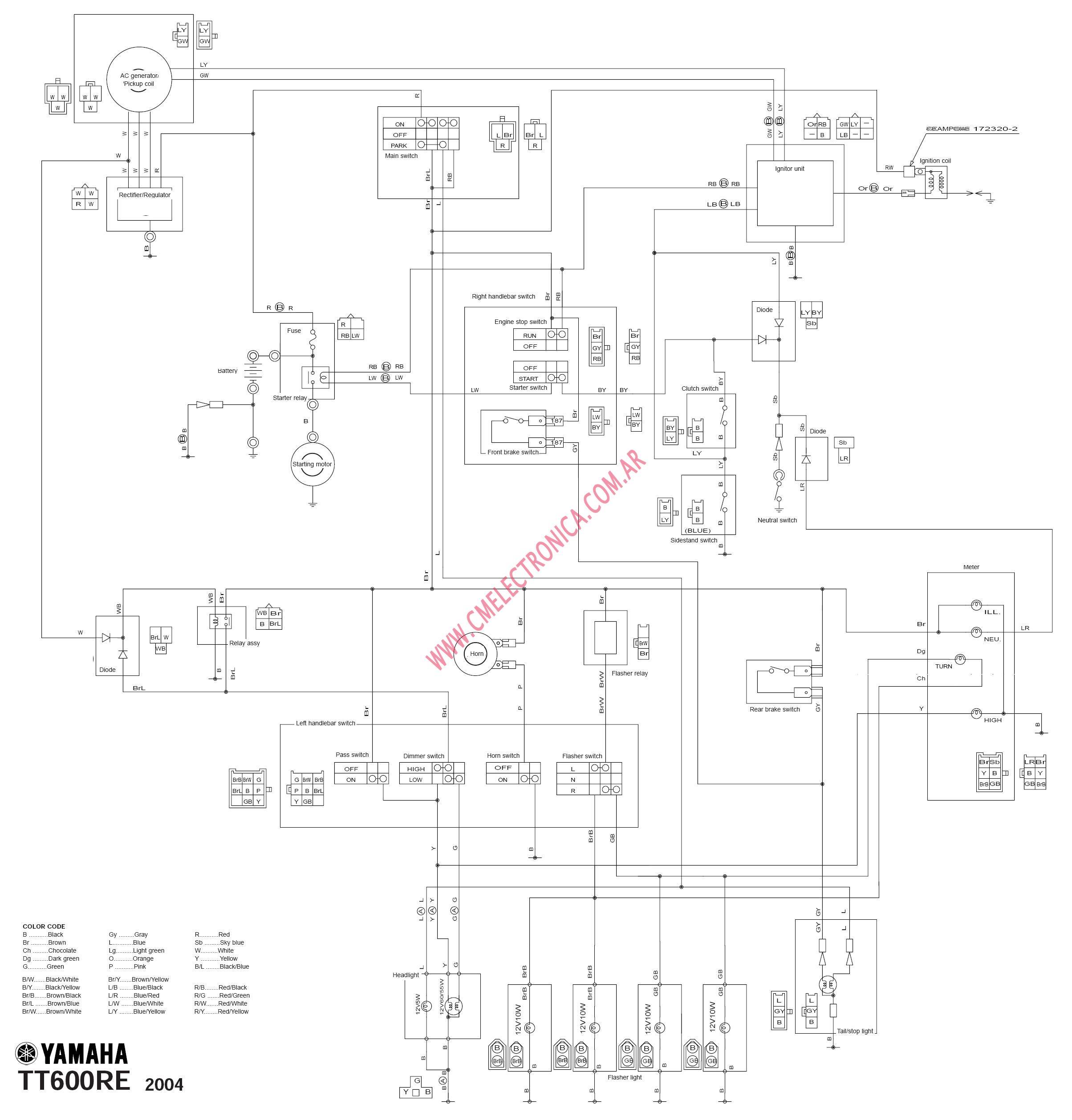 Diagrama Yamaha Tt600re