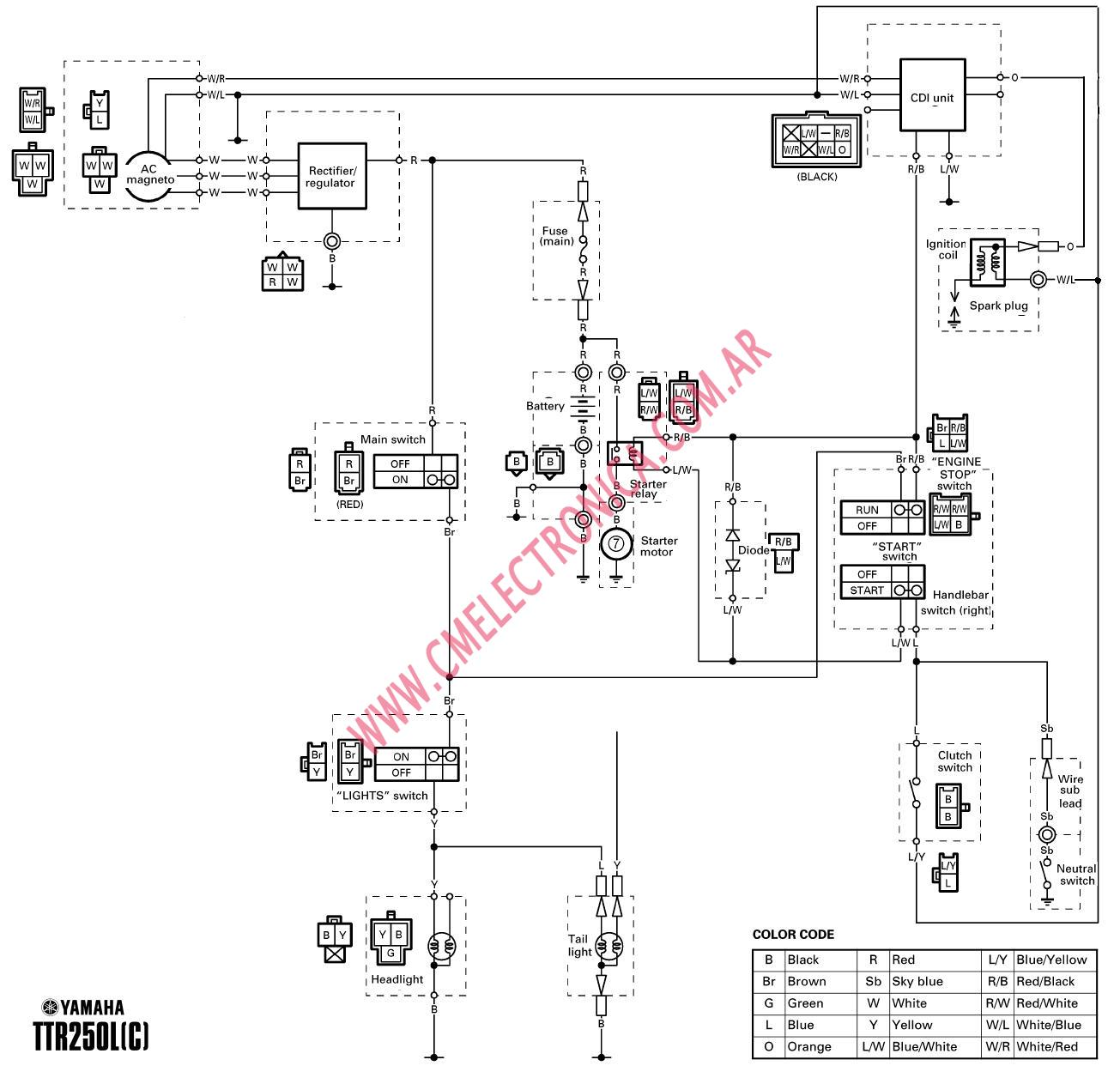 yamaha ttr250 diagrama yamaha ttr250 ttr 250 wiring diagram at crackthecode.co