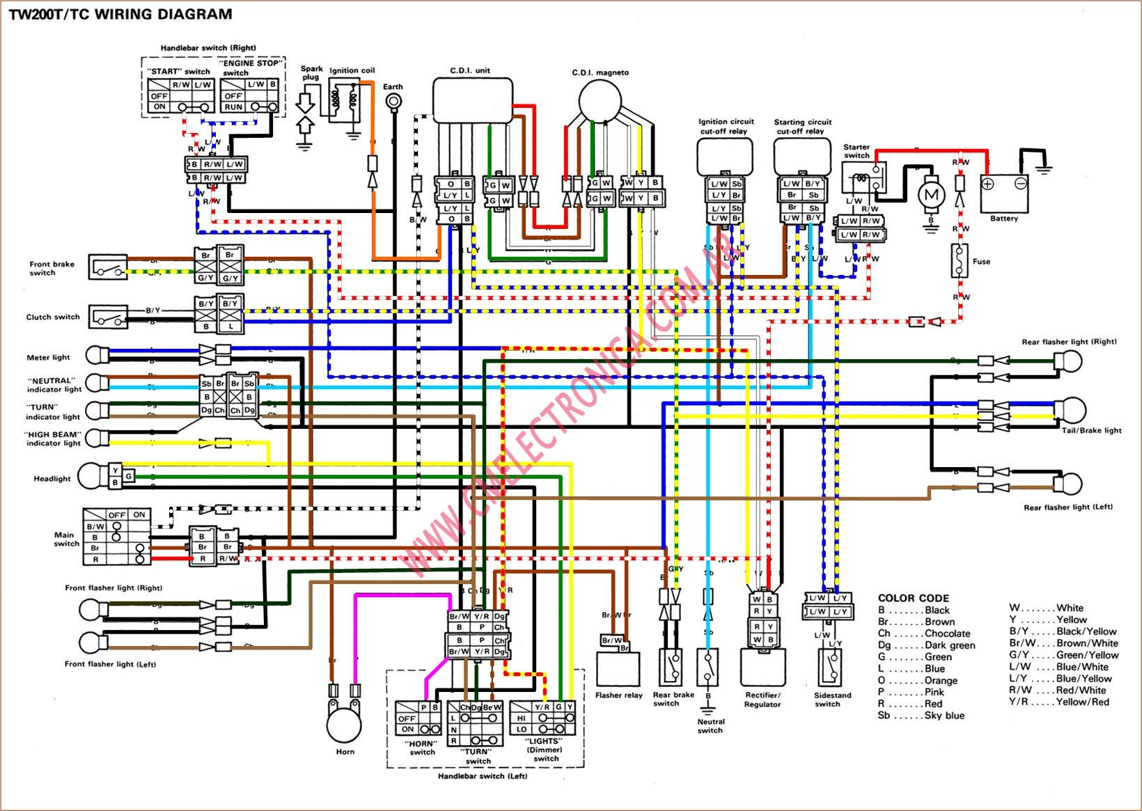 Wiring Diagram Yamaha : Tw engine diagram blueprint wiring