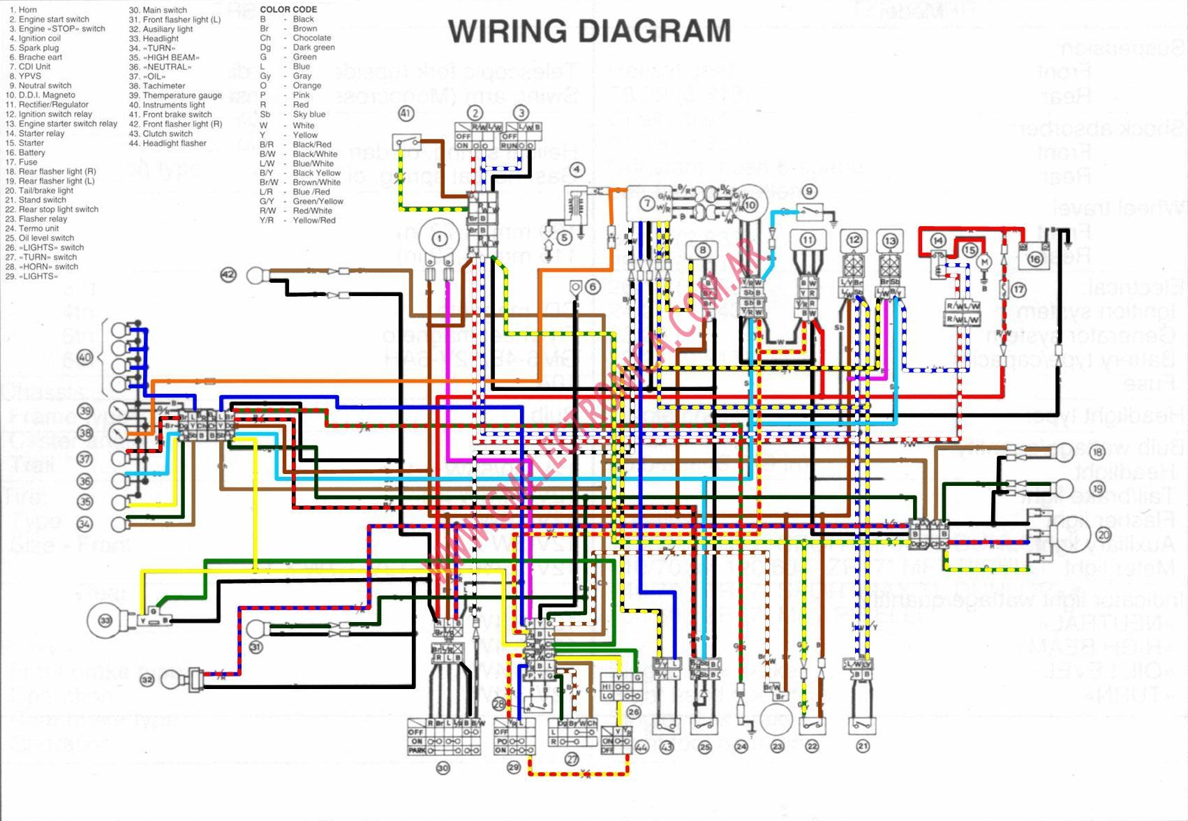 Yamaha Tzr 125 Wiring Diagram And Schematics Dt Home Tzr125