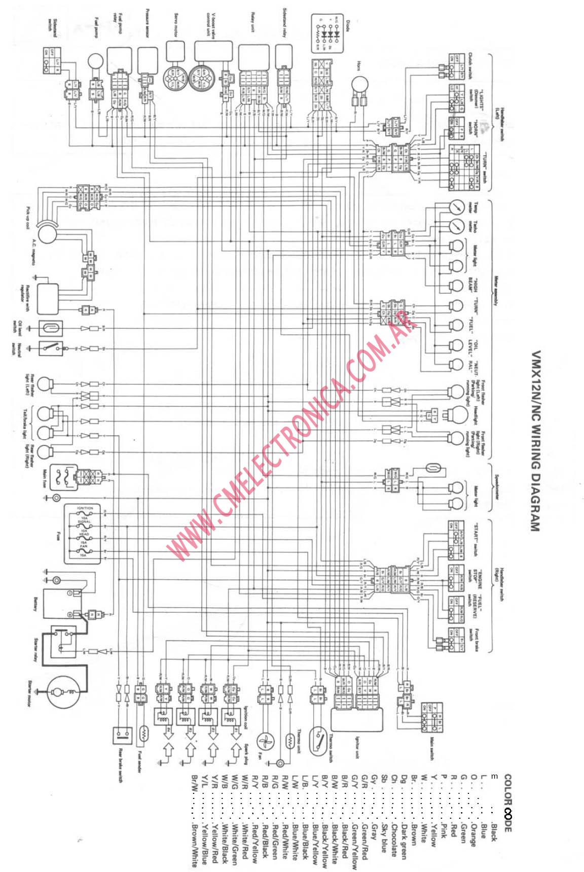 yamaha analog tachometer wiring diagram  u2013 the wiring