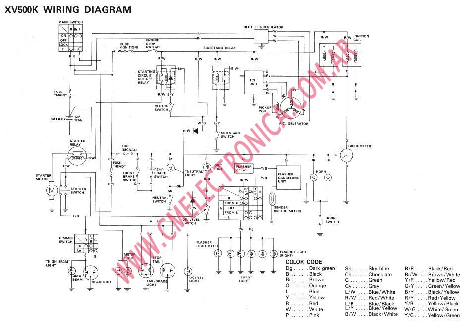 yamaha virago xv500 yamaha virago 250 fuse box yamaha wiring diagrams for diy car yamaha virago 250 wiring diagram at bakdesigns.co