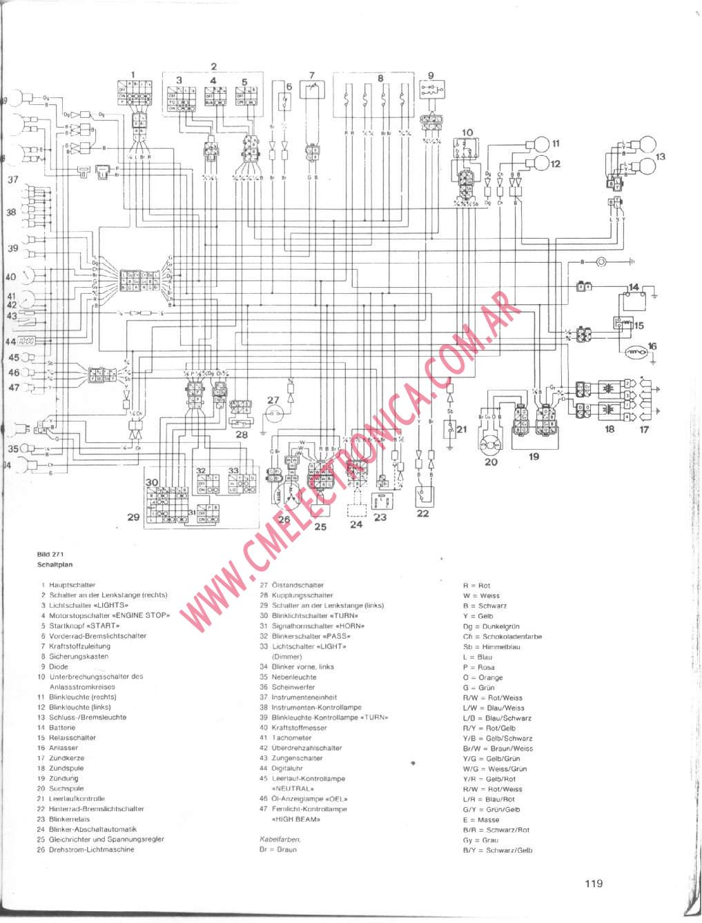 91 Cbr 1000 Wiring Diagram Simple Guide About Caltric 900rr Imageresizertool Com